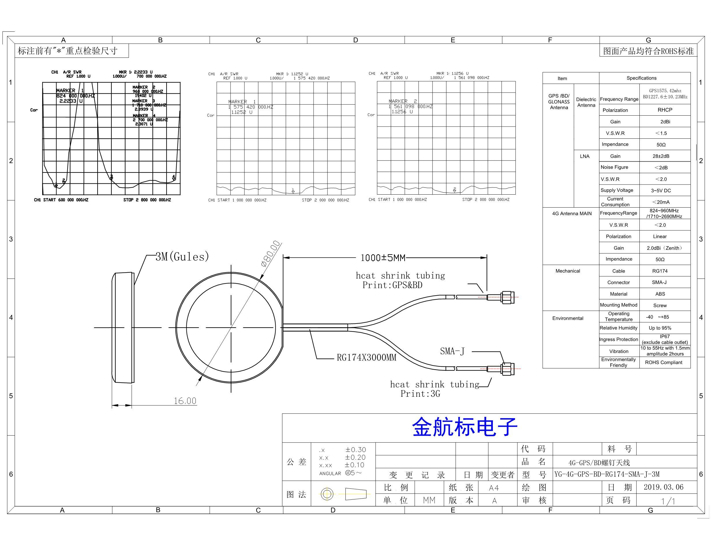 C1005JB1H471KT000F's pdf picture 1