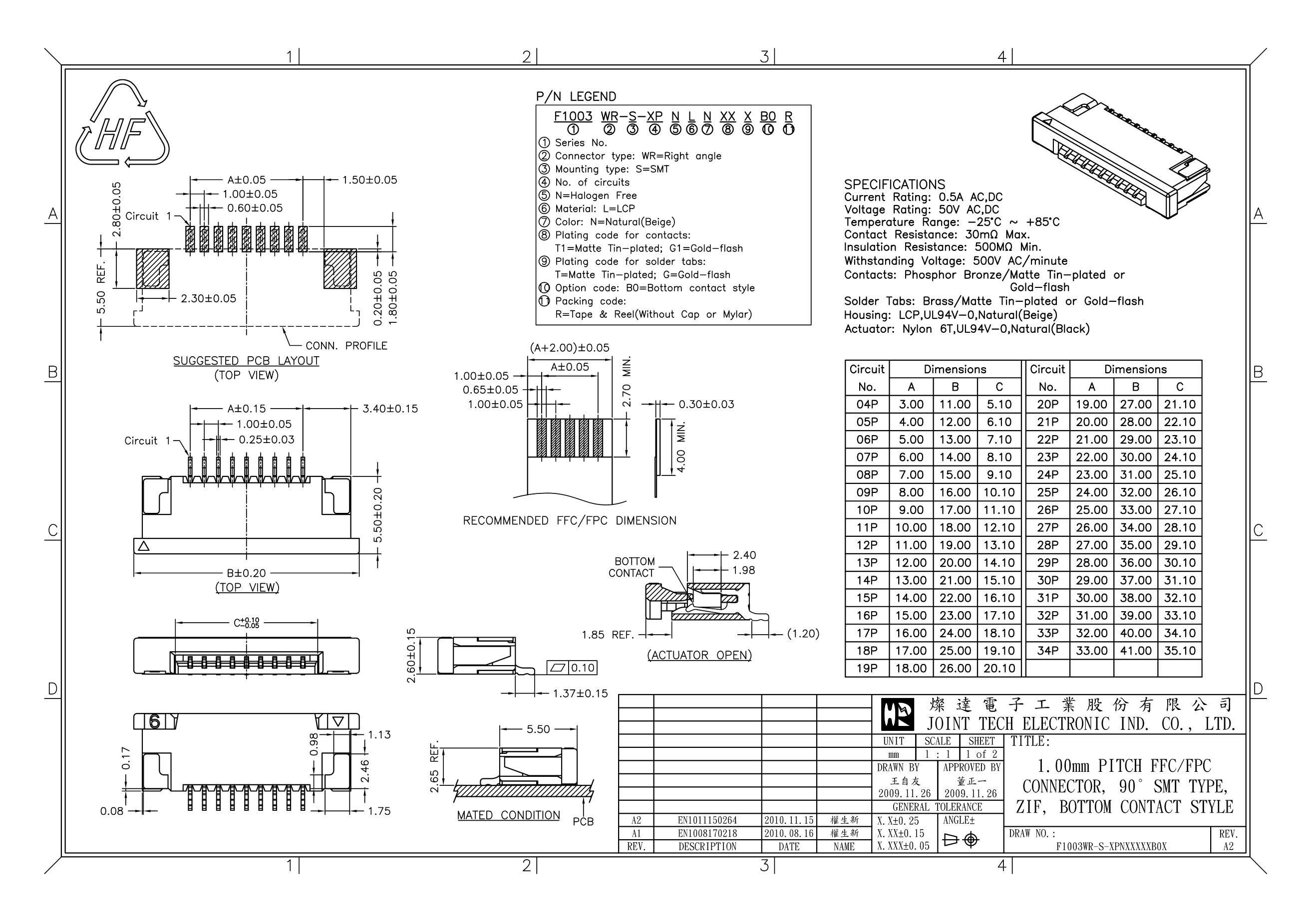 GB-SCM-SJTU's pdf picture 1