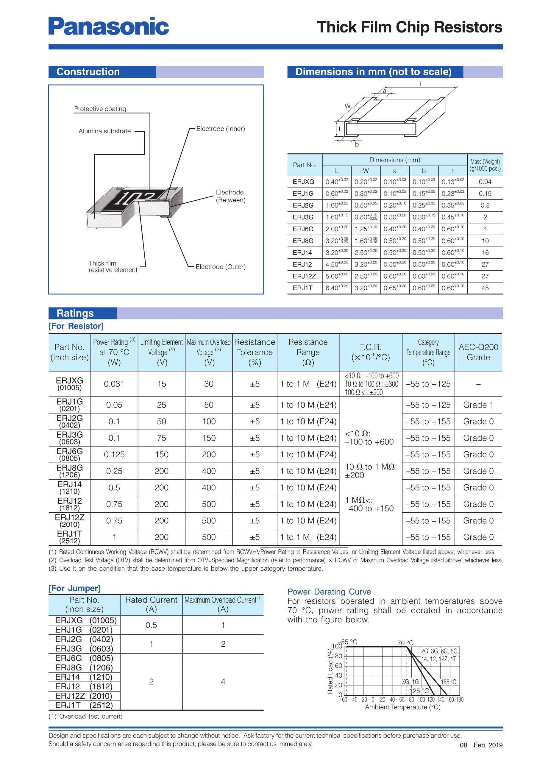 ERJ2GEJ274X's pdf picture 2