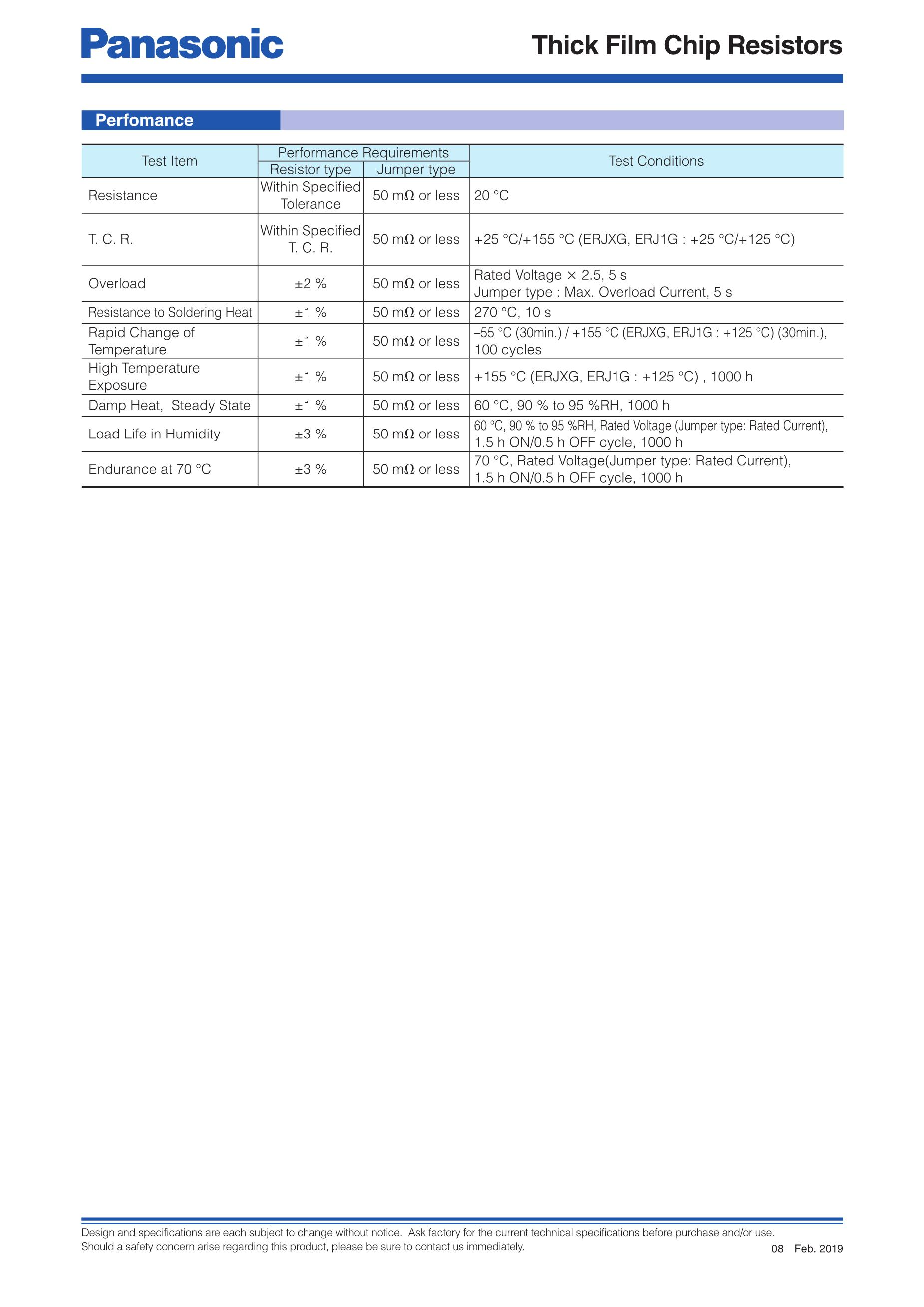 ERJ2GEJ274X's pdf picture 3