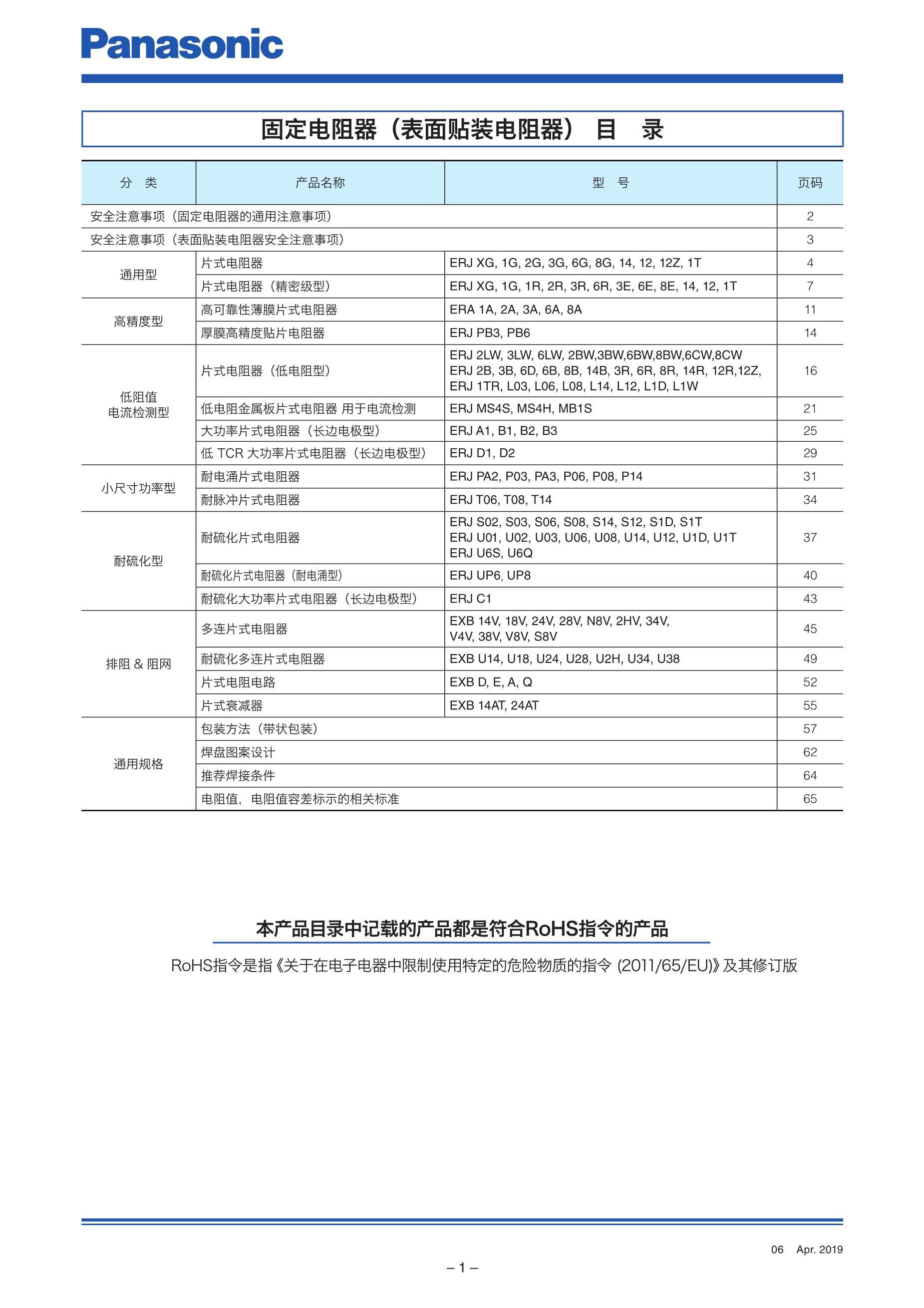 ERJ2GEJ564X's pdf picture 2