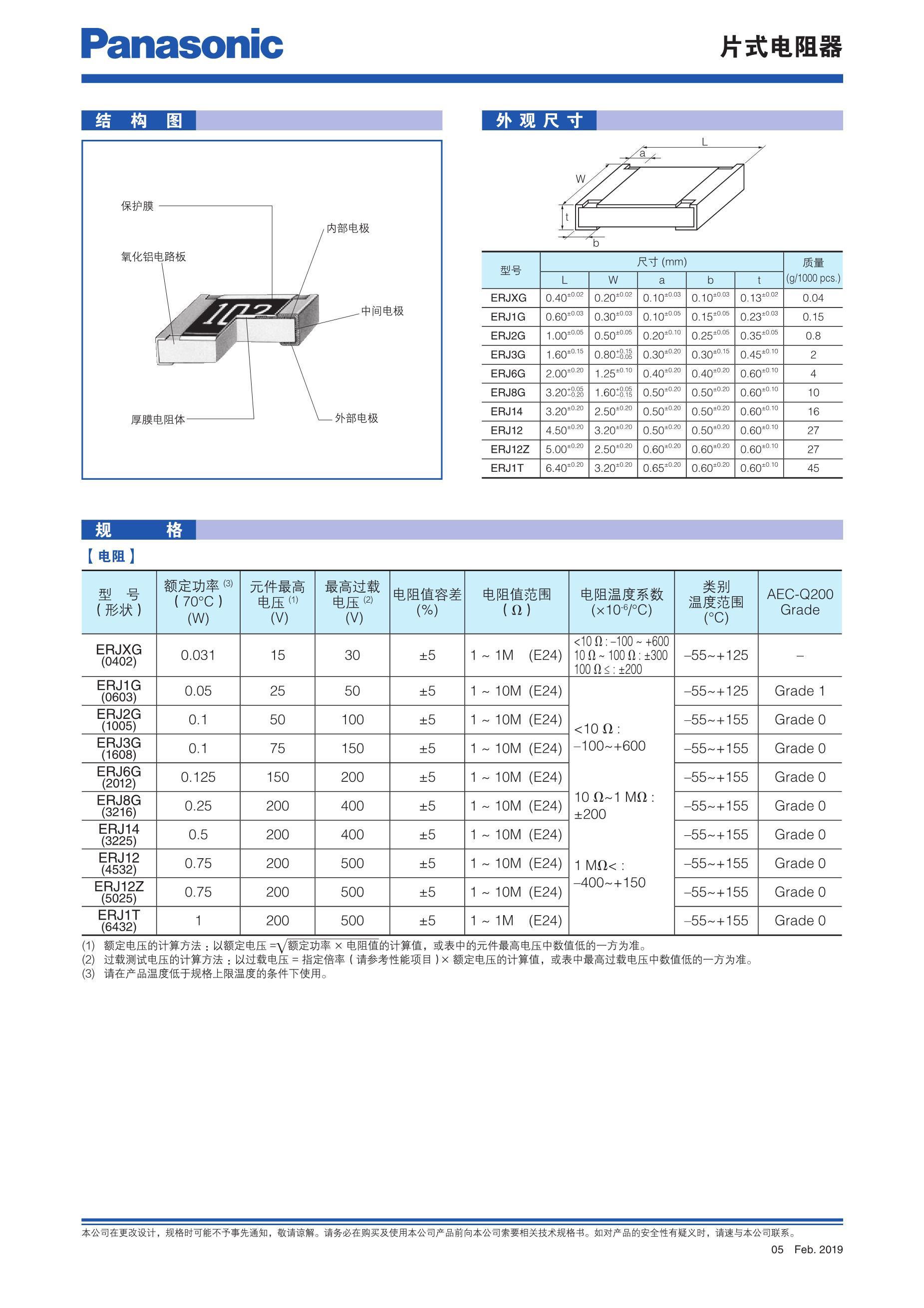 ERJ6GEYJ334V's pdf picture 2