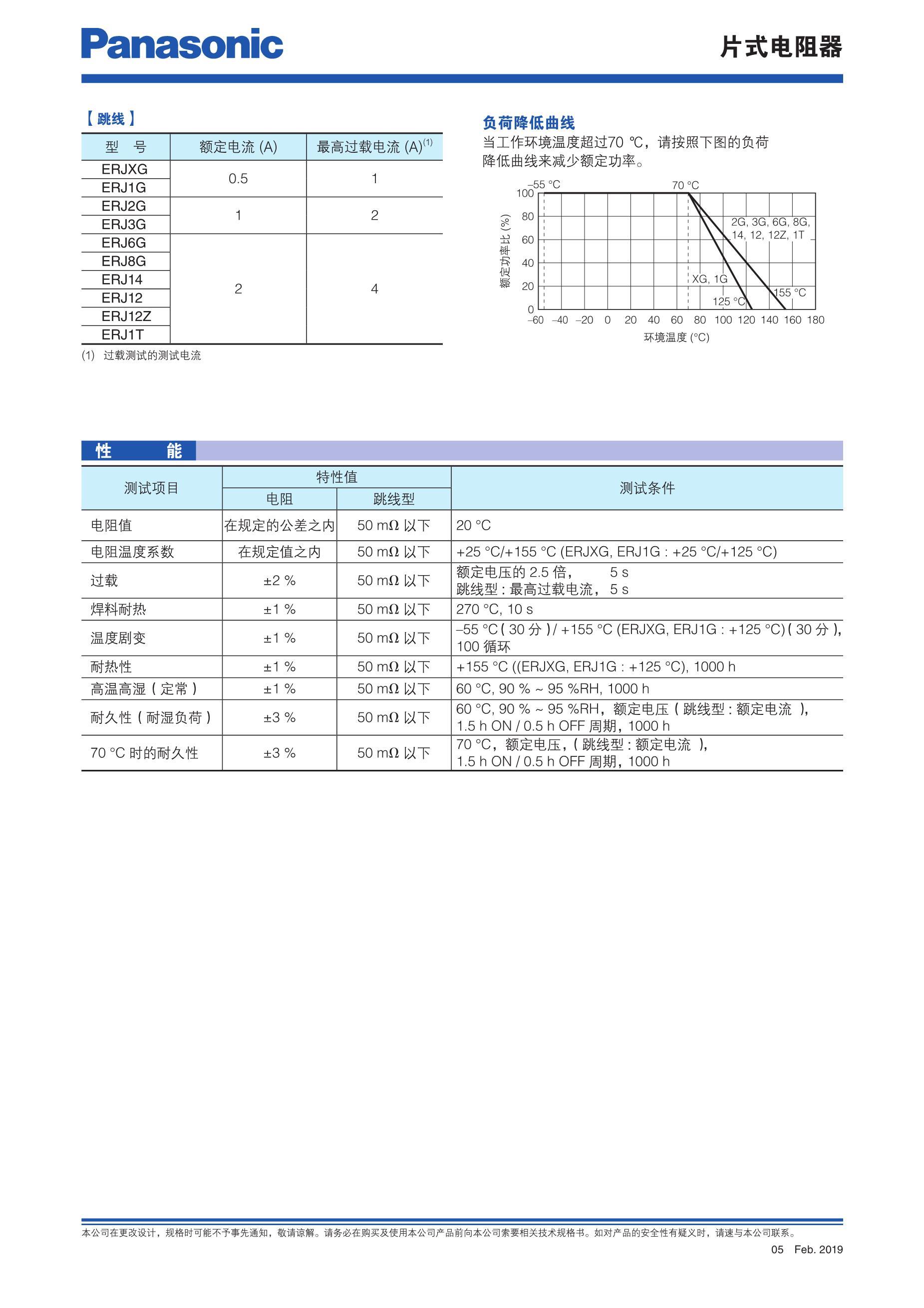 ERJ6GEYJ334V's pdf picture 3