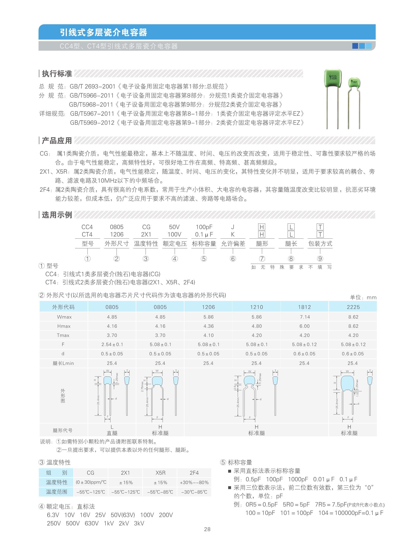 100V100U's pdf picture 2