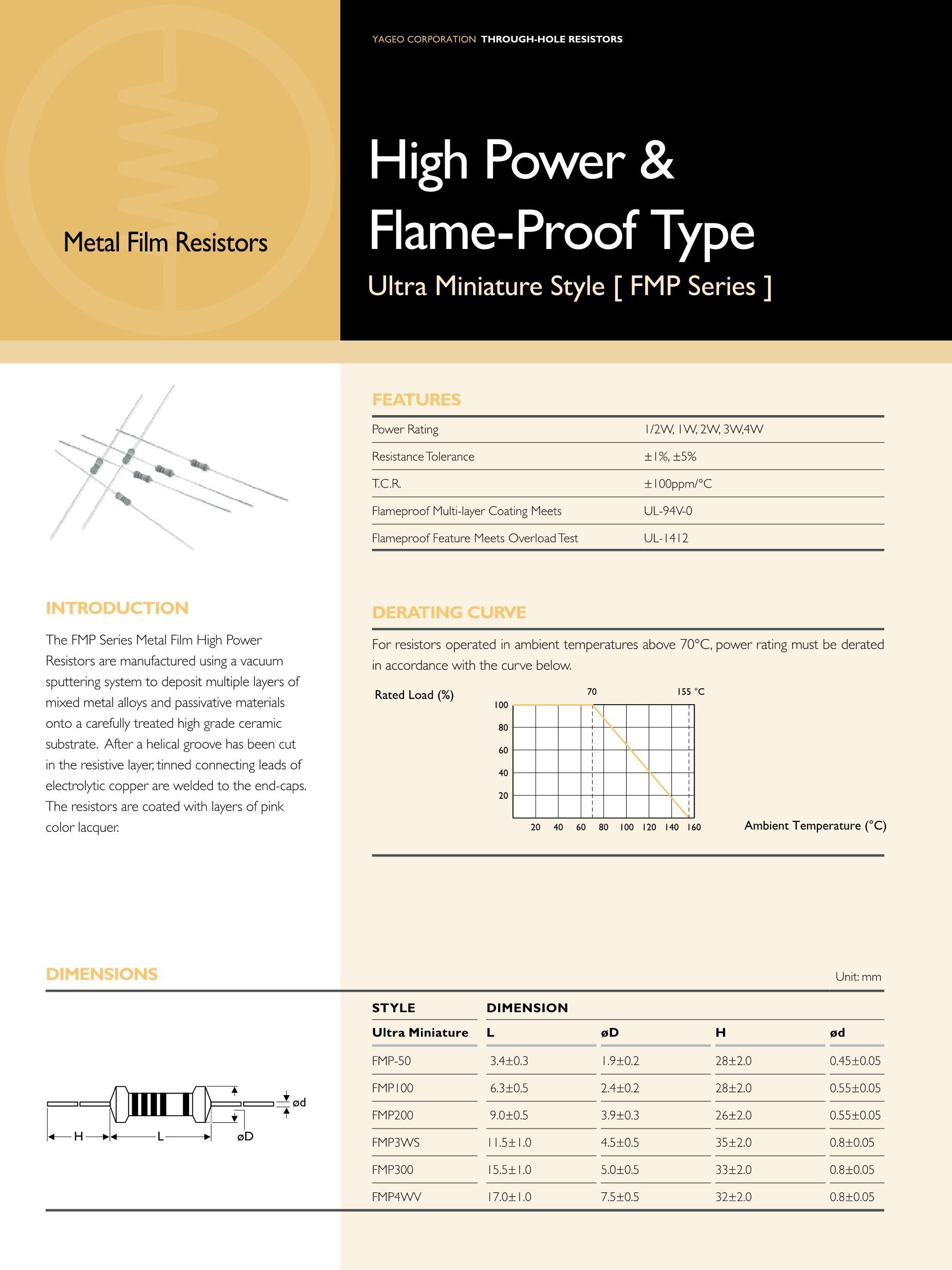 HF-KP23BG1 1/5's pdf picture 1