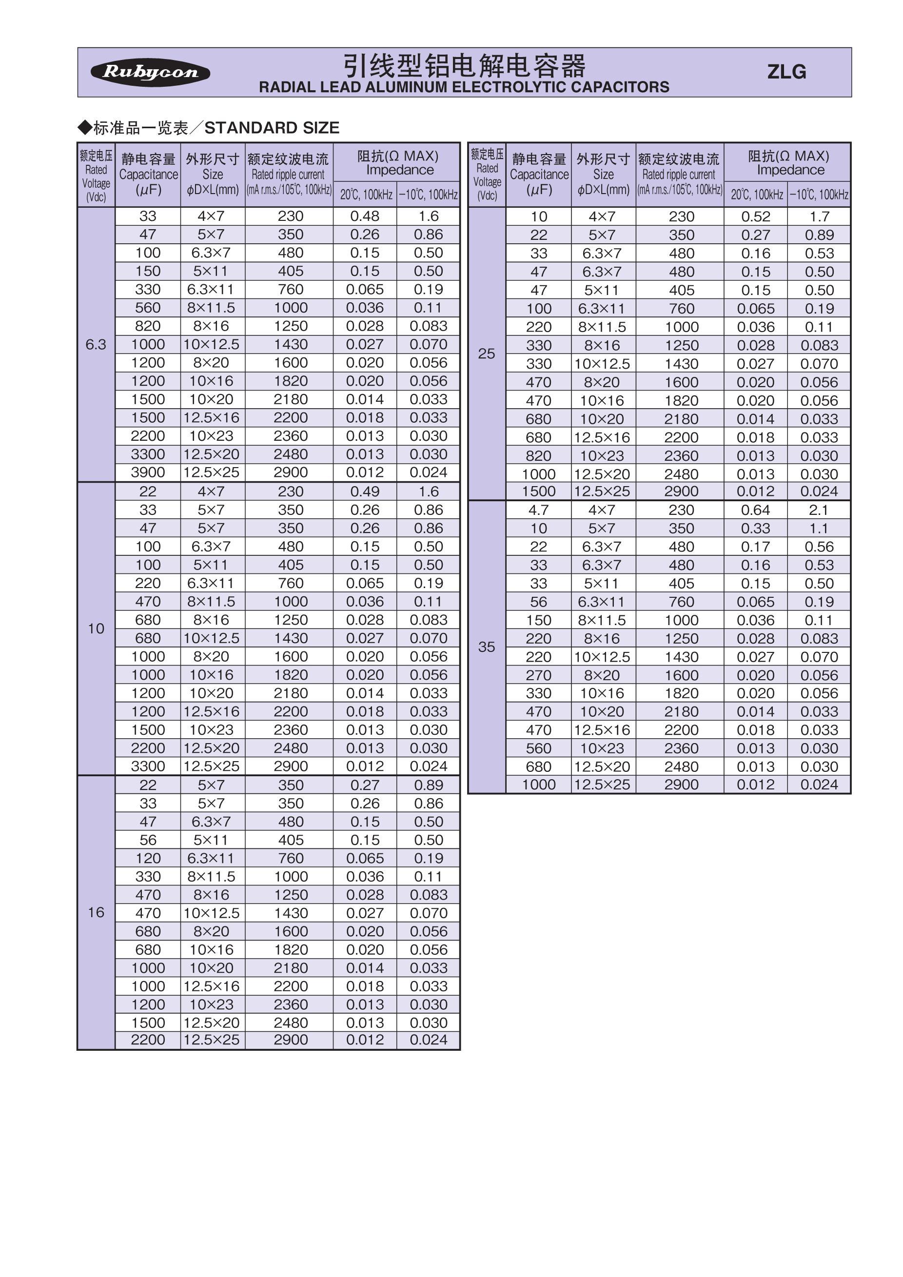 ZLG Zhiyuan Elec ZM5161P2-2C's pdf picture 2