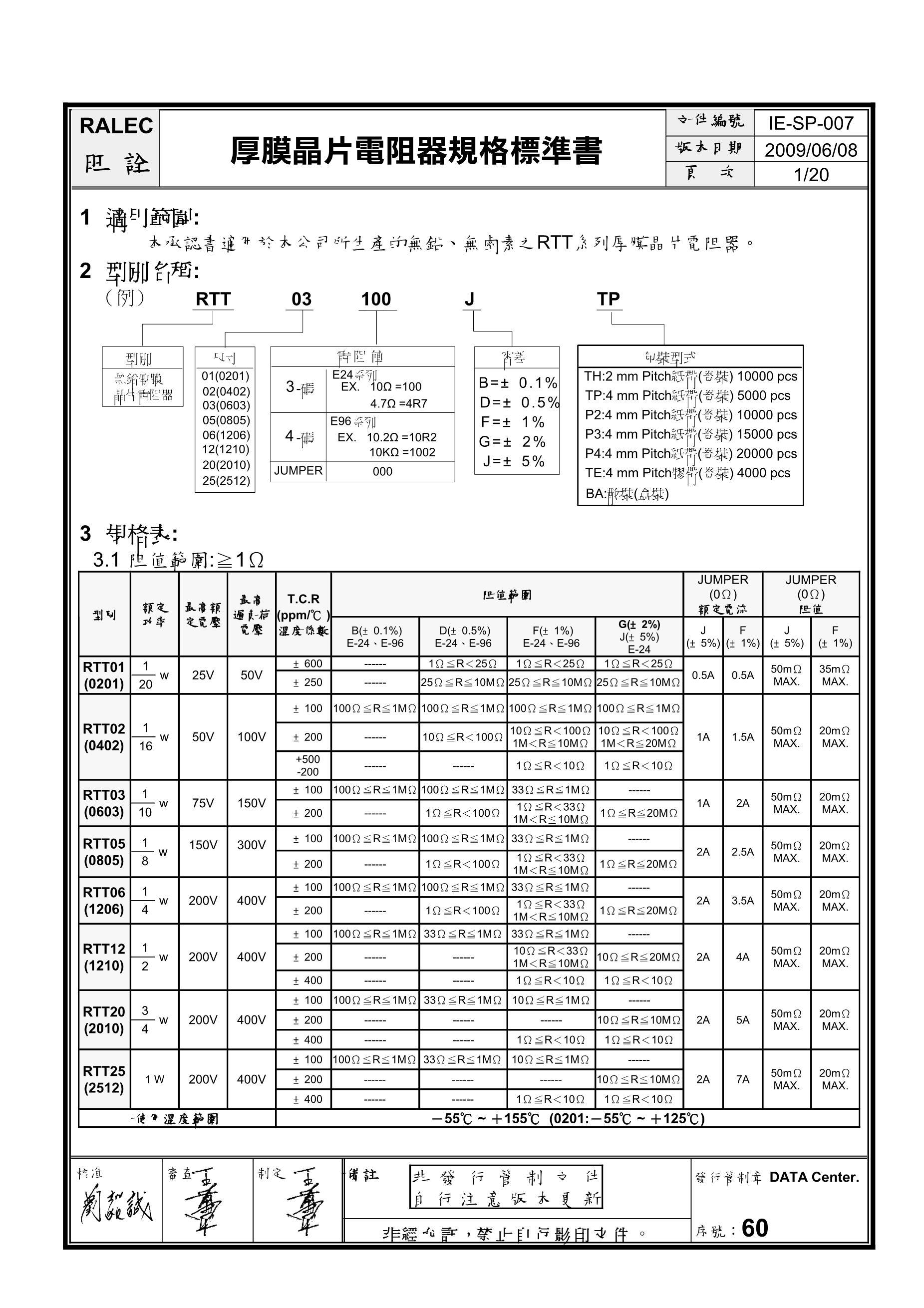 0242-289's pdf picture 1