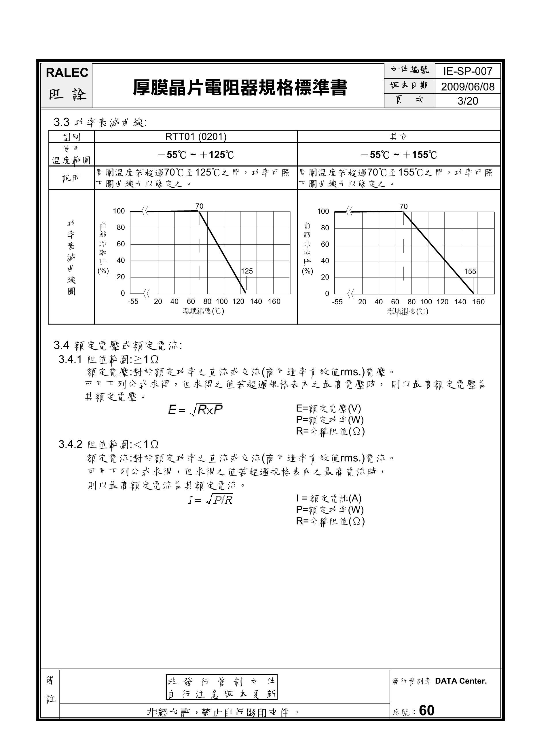 0242-289's pdf picture 3