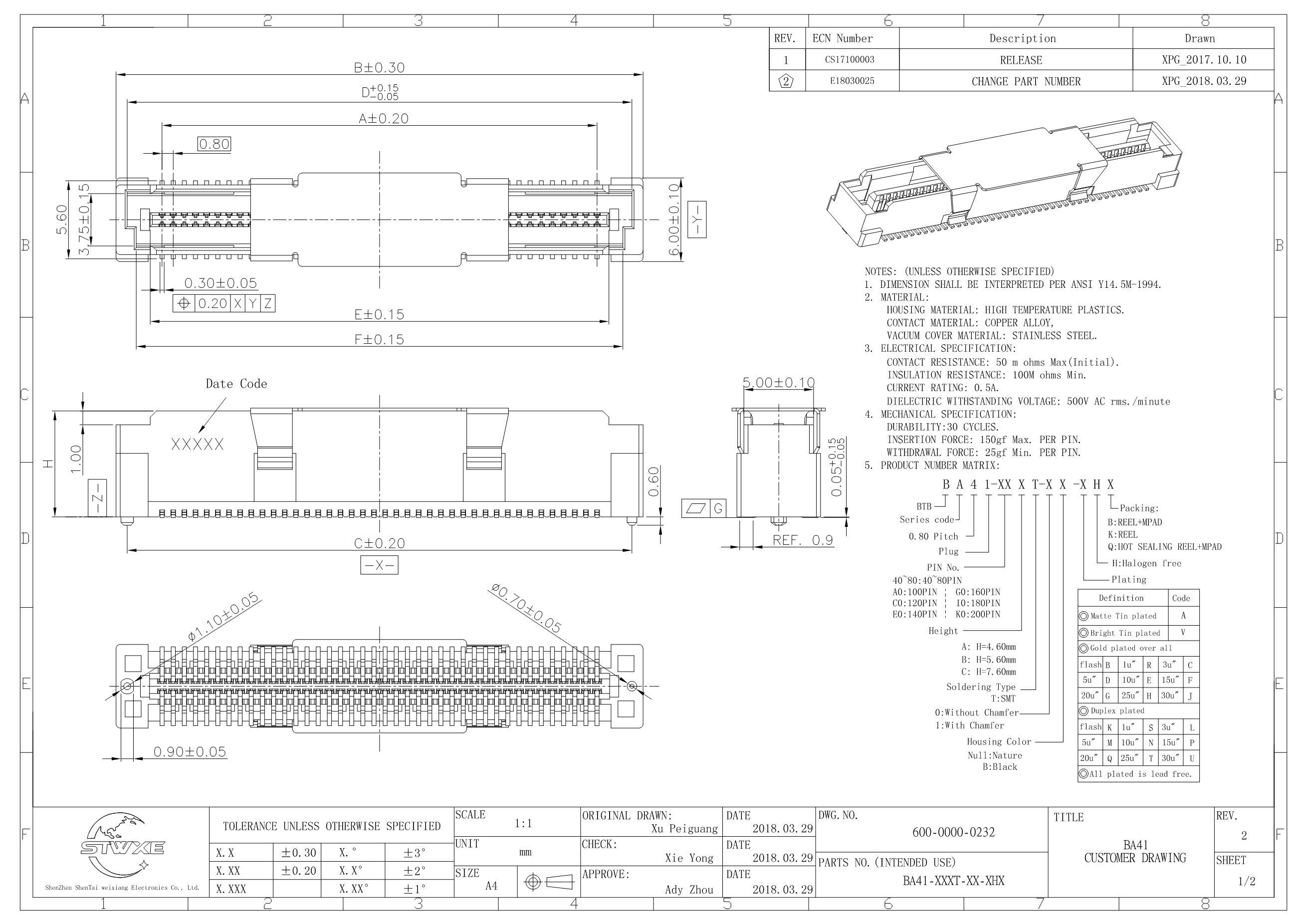 BA4138's pdf picture 1