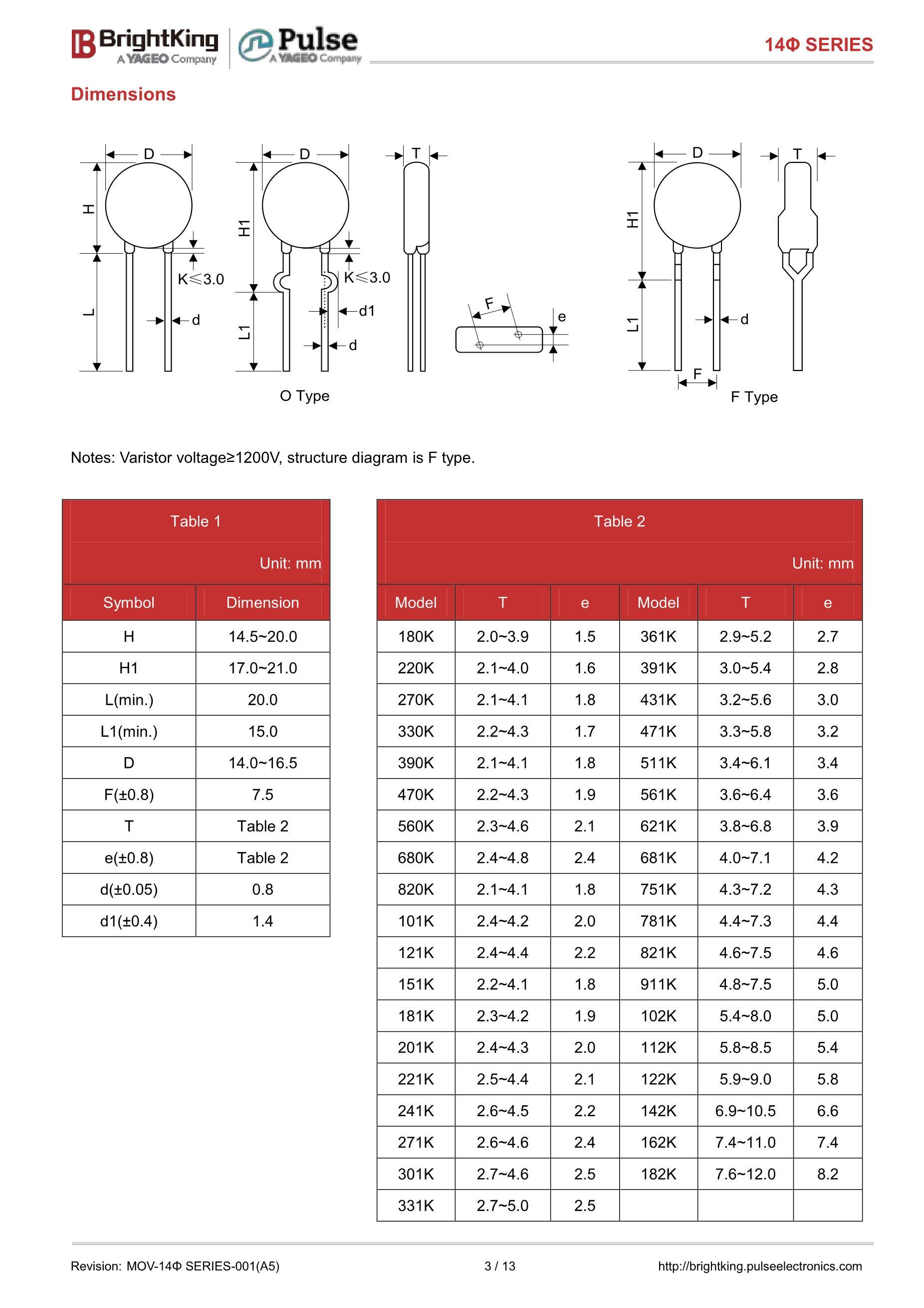 T4.5J's pdf picture 2