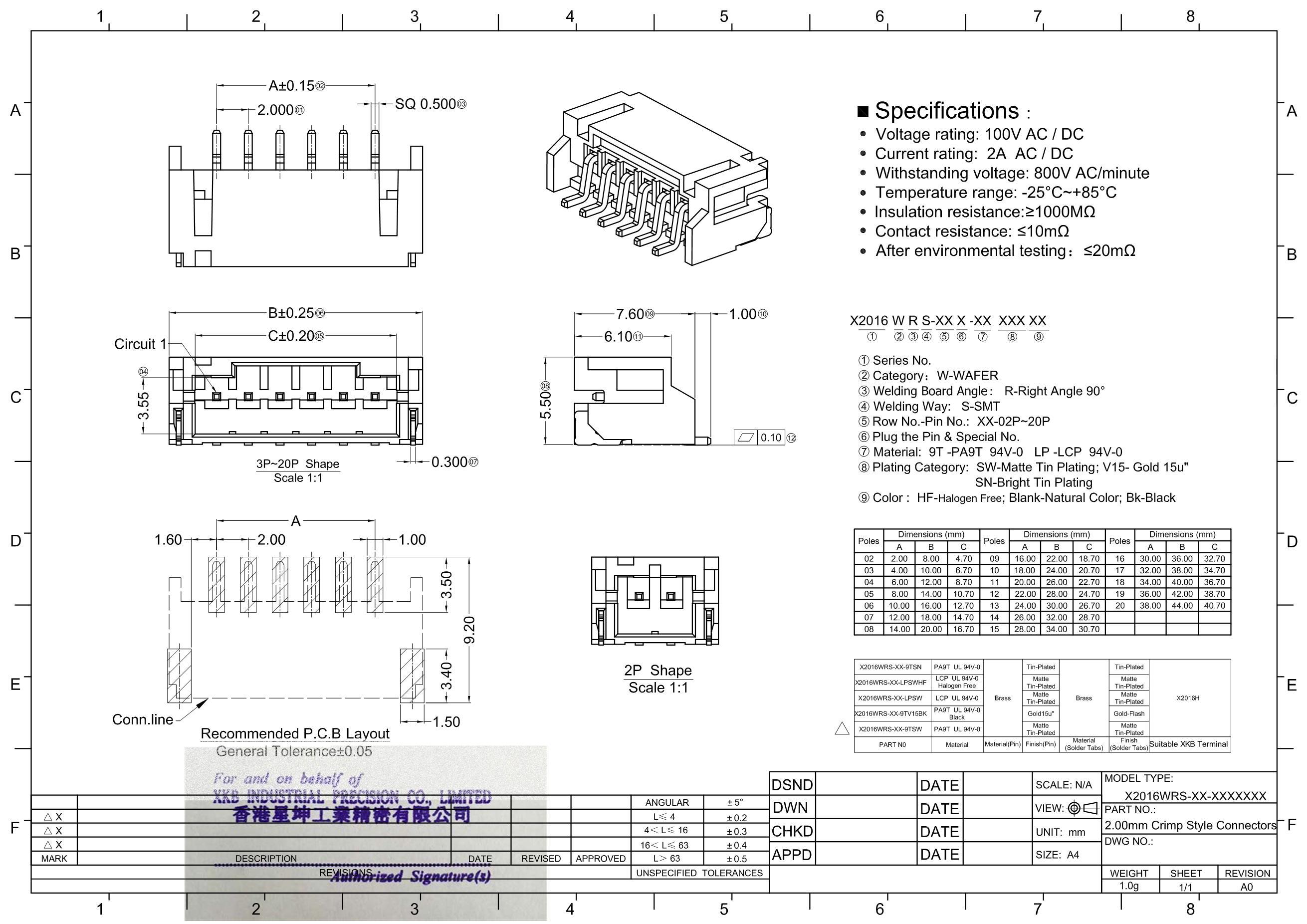TSW-140-07-G-S-CC's pdf picture 1