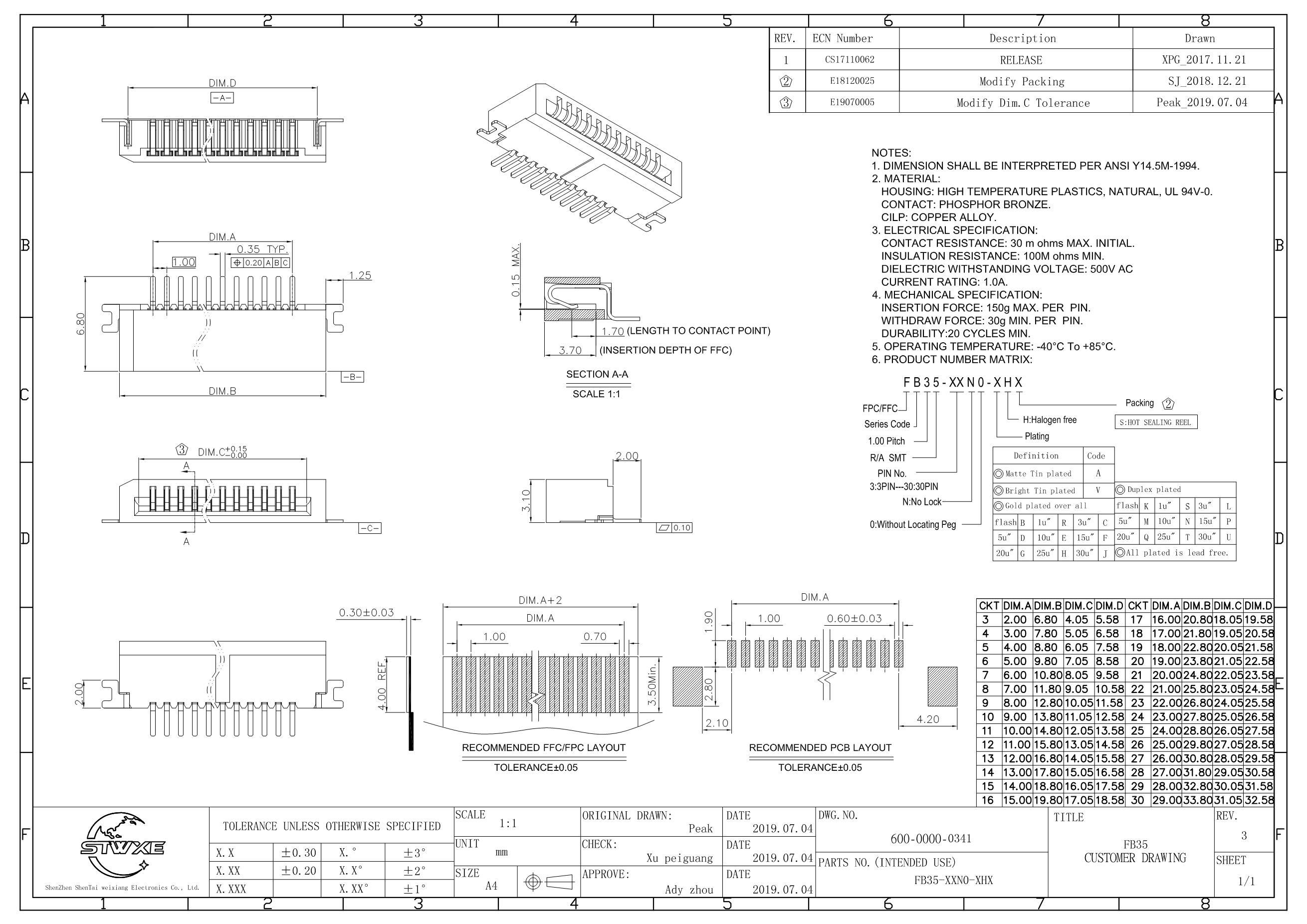18N06L's pdf picture 1