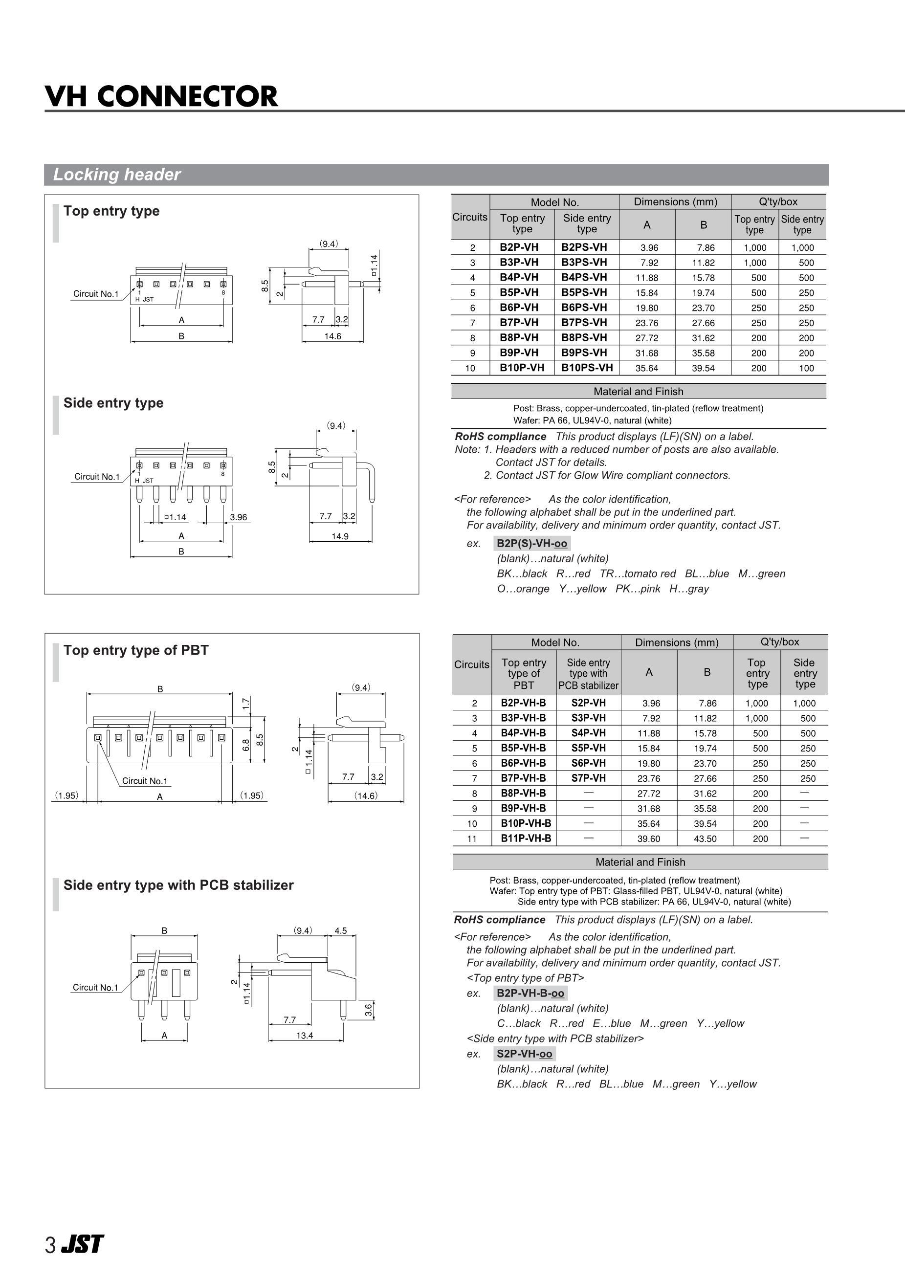 2.2V23's pdf picture 3