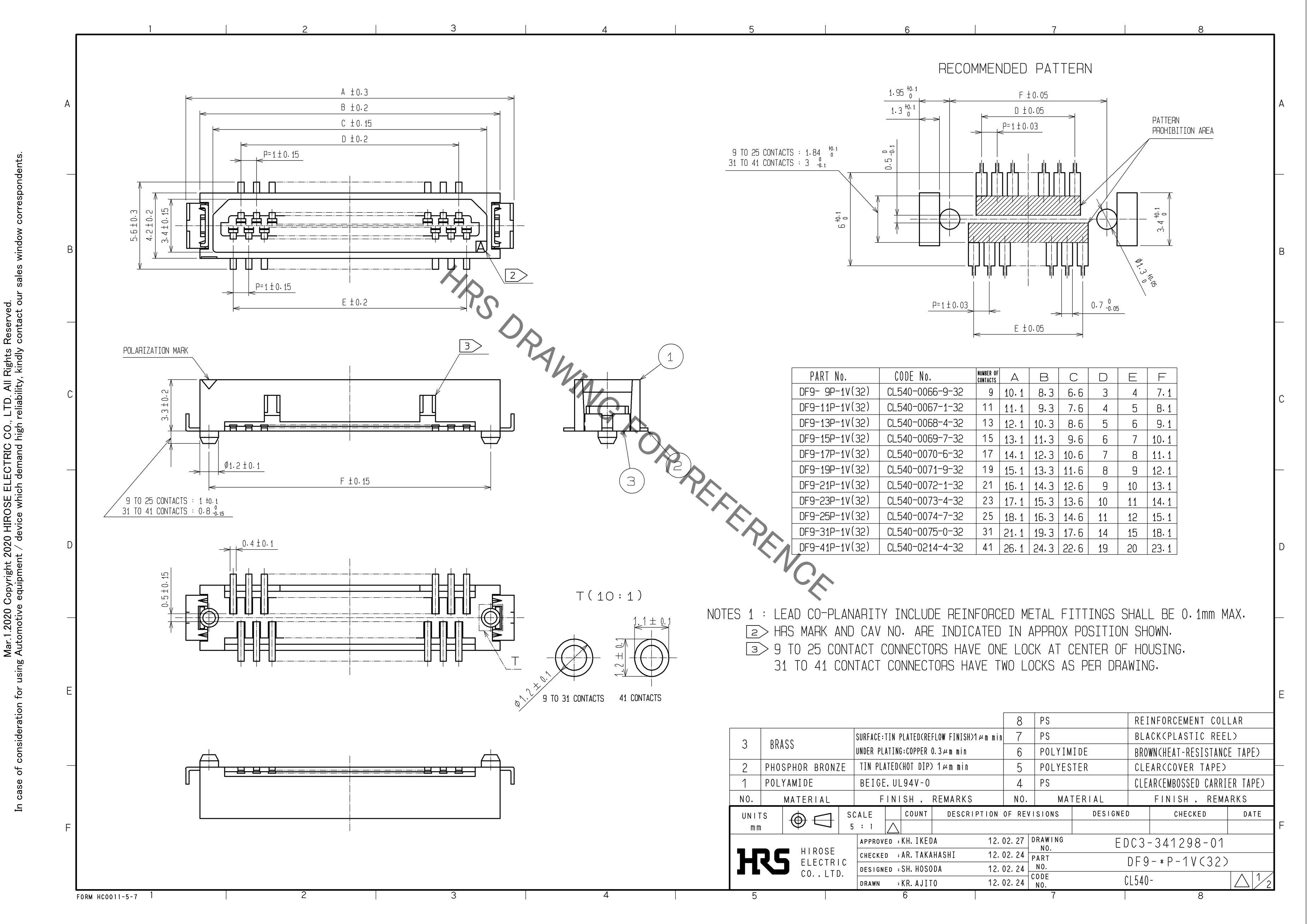 9.1V's pdf picture 1
