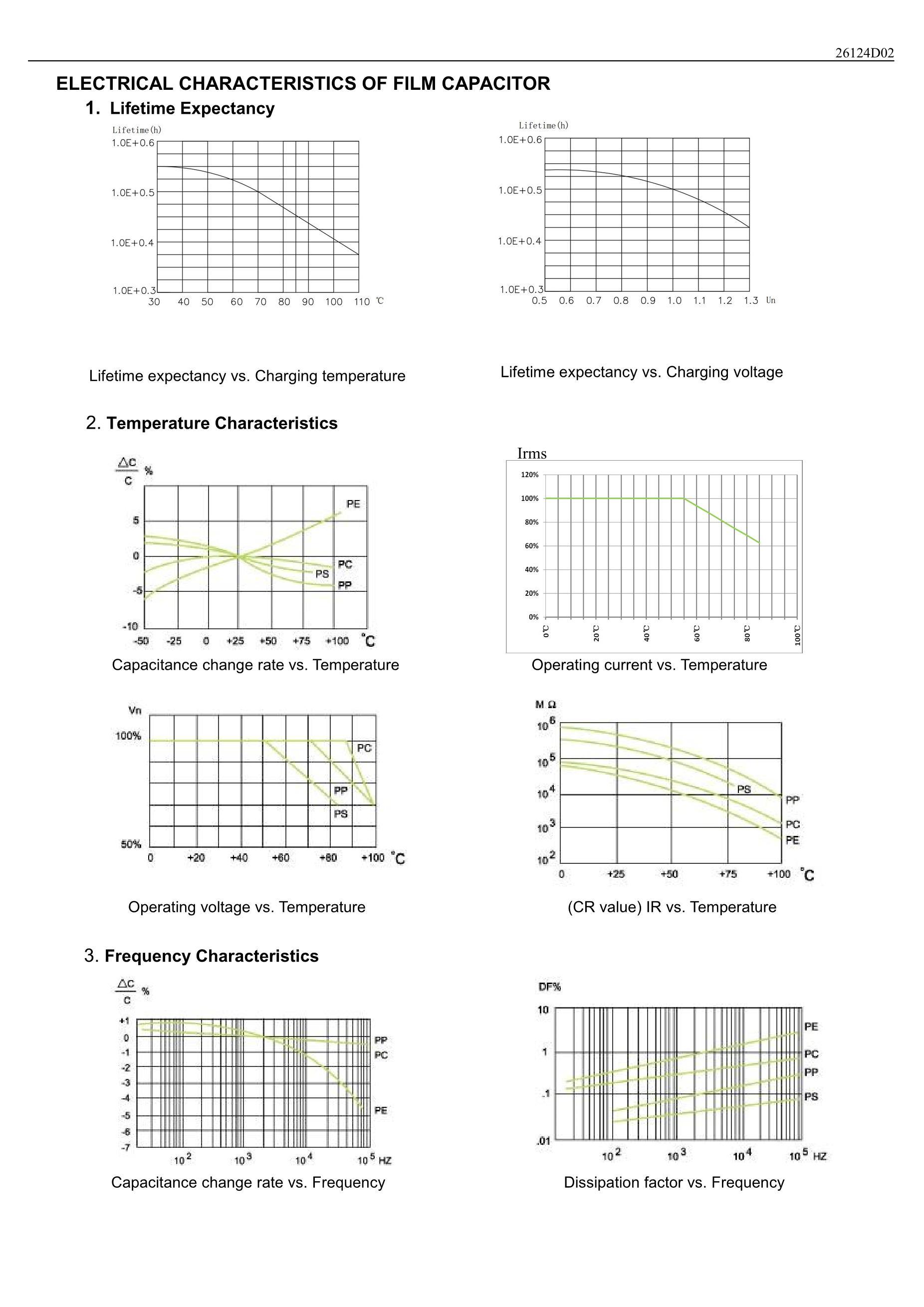 50051L11's pdf picture 3