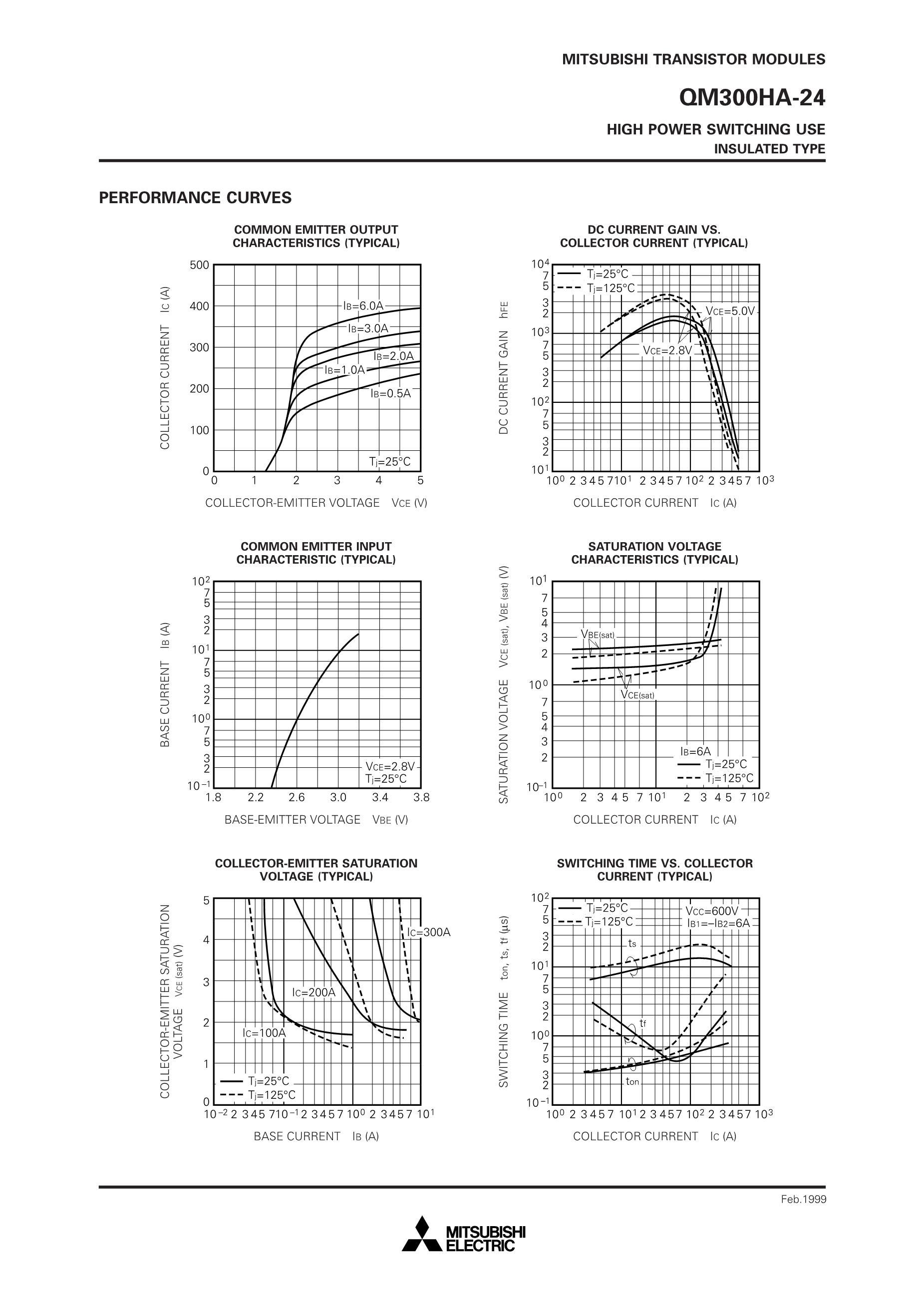 QM30DY-H QM50DY's pdf picture 3