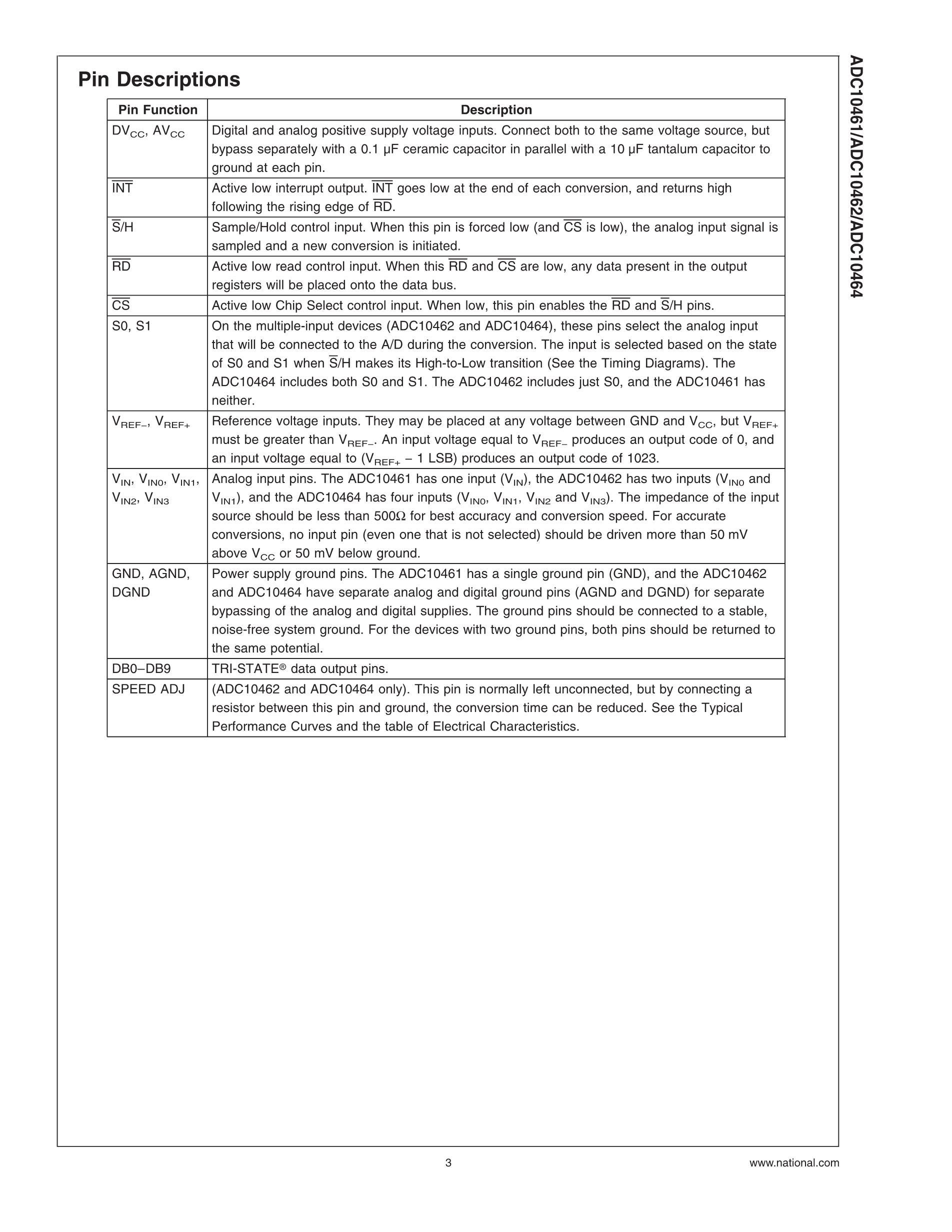 ADC1061C1WM's pdf picture 3