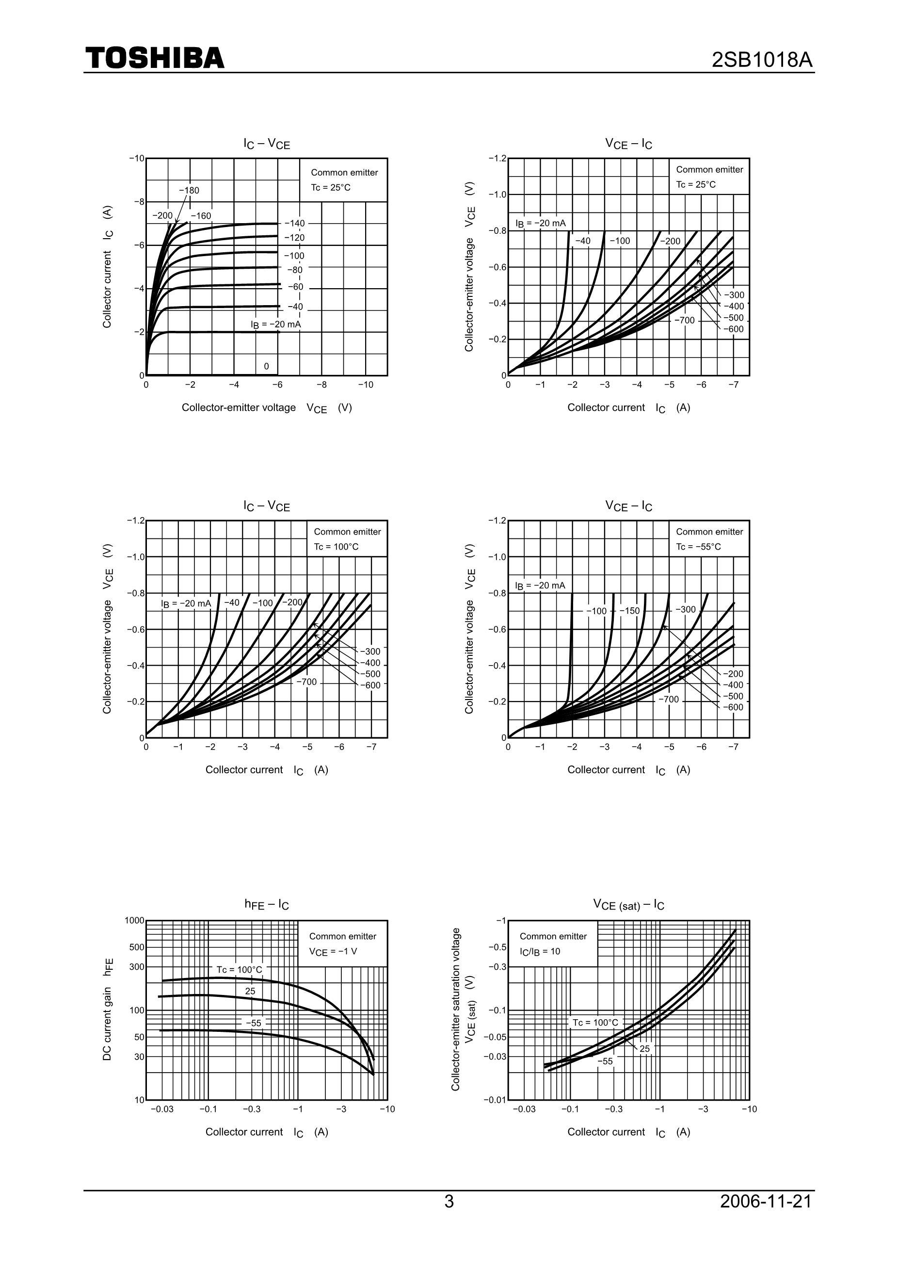 2SB1260R's pdf picture 3