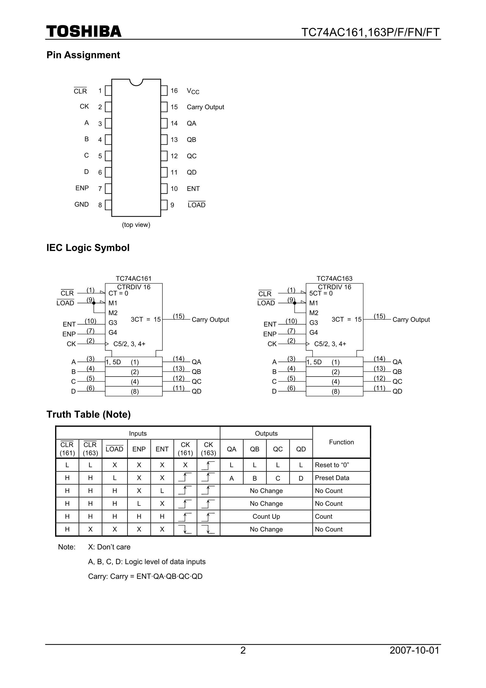 TC74LCX02FT(EL)'s pdf picture 2
