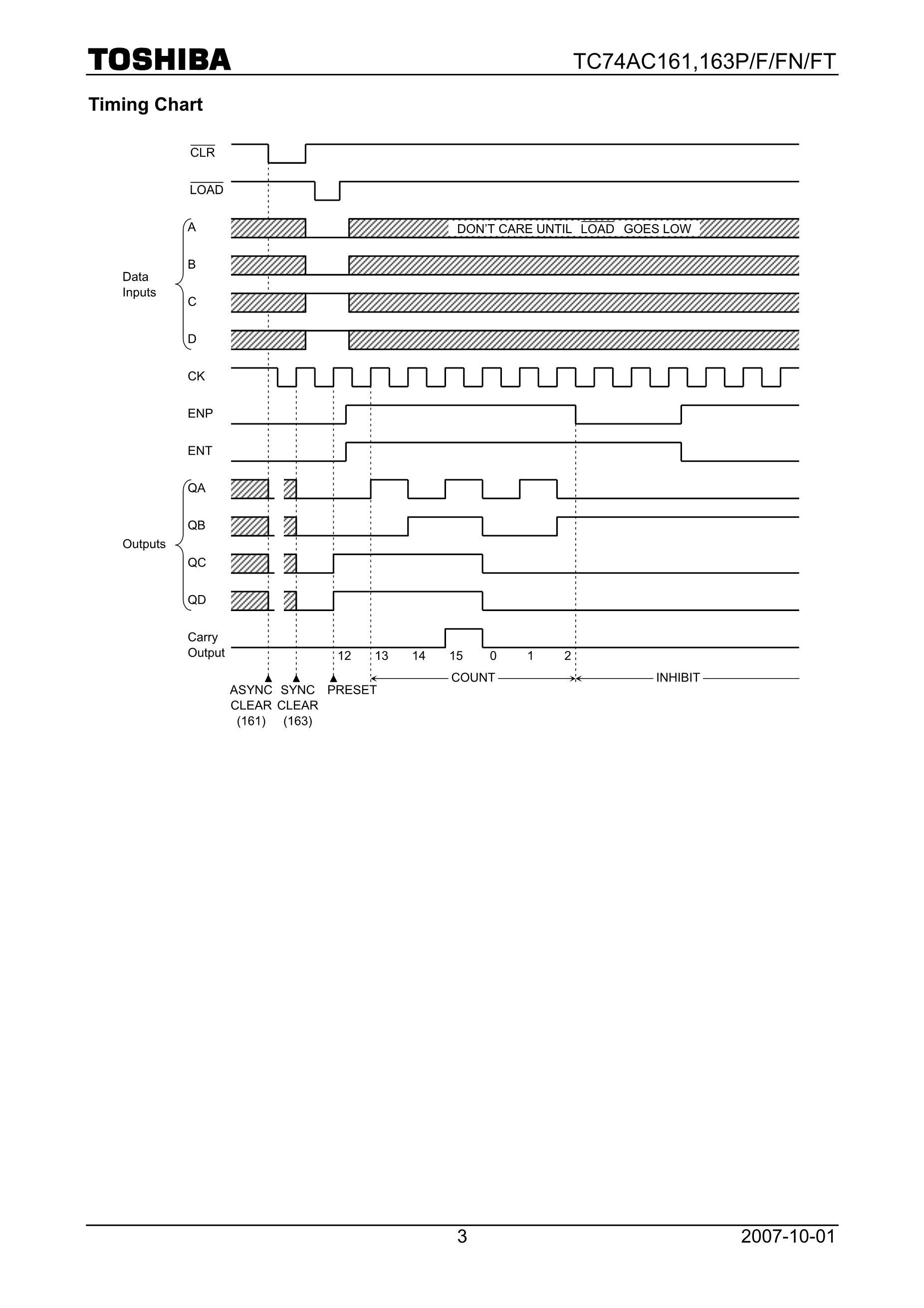 TC74LCX02FT(EL)'s pdf picture 3