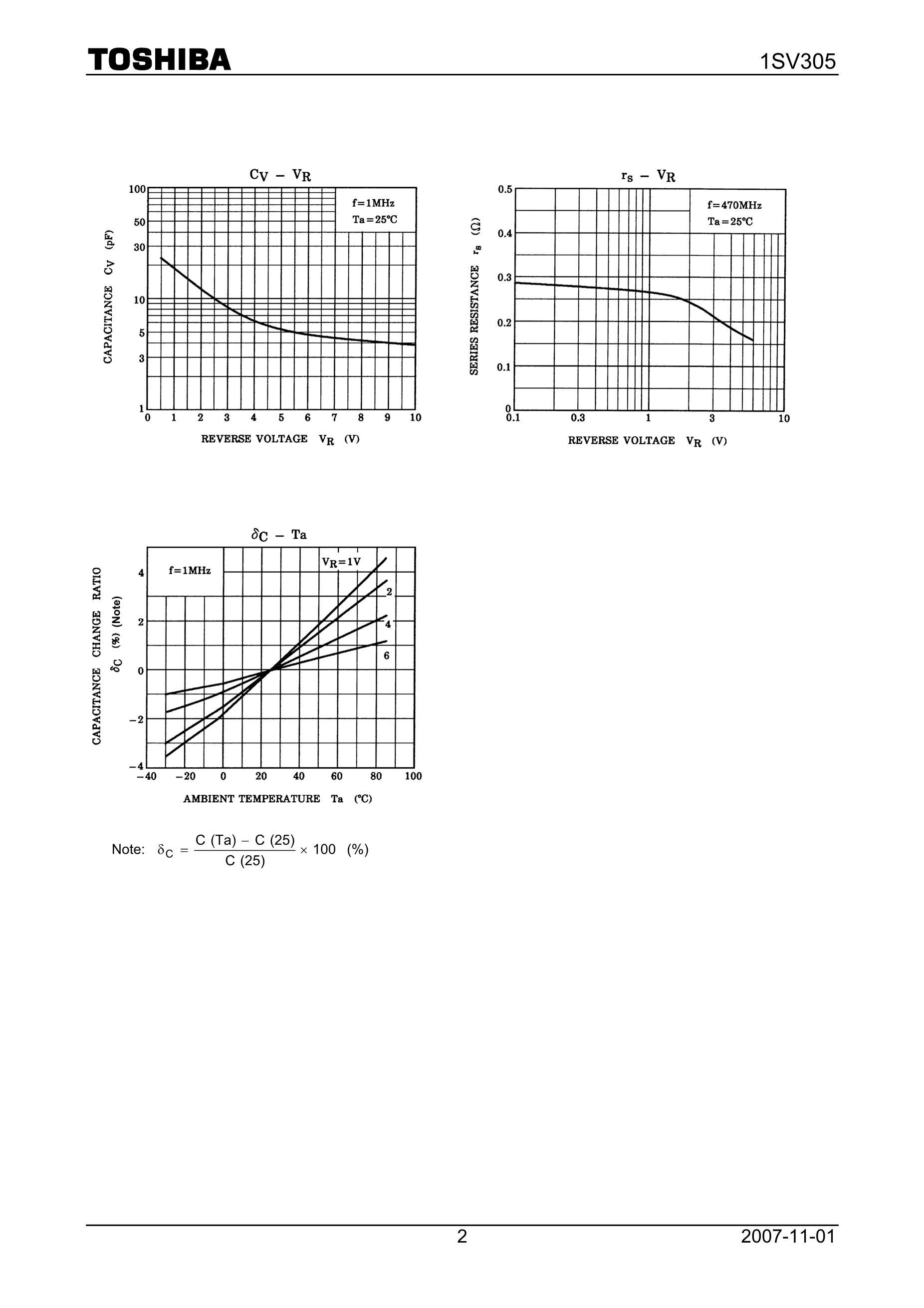 1SV304's pdf picture 2