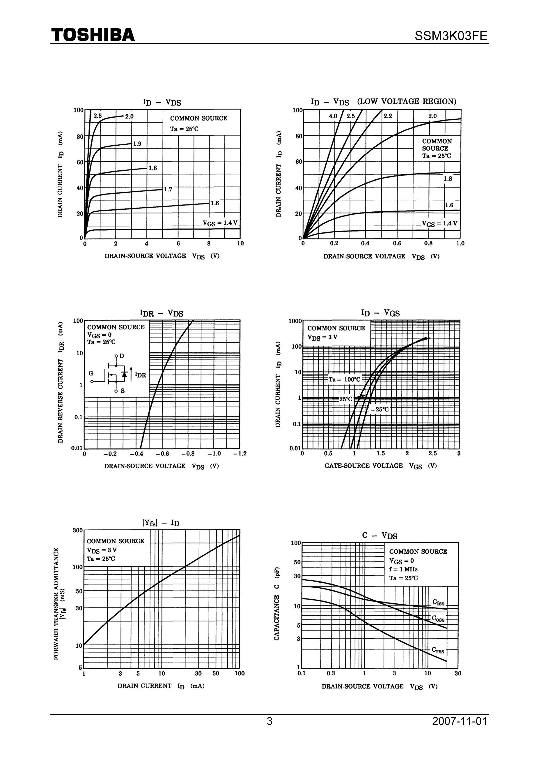 SSM3K7002BF's pdf picture 3