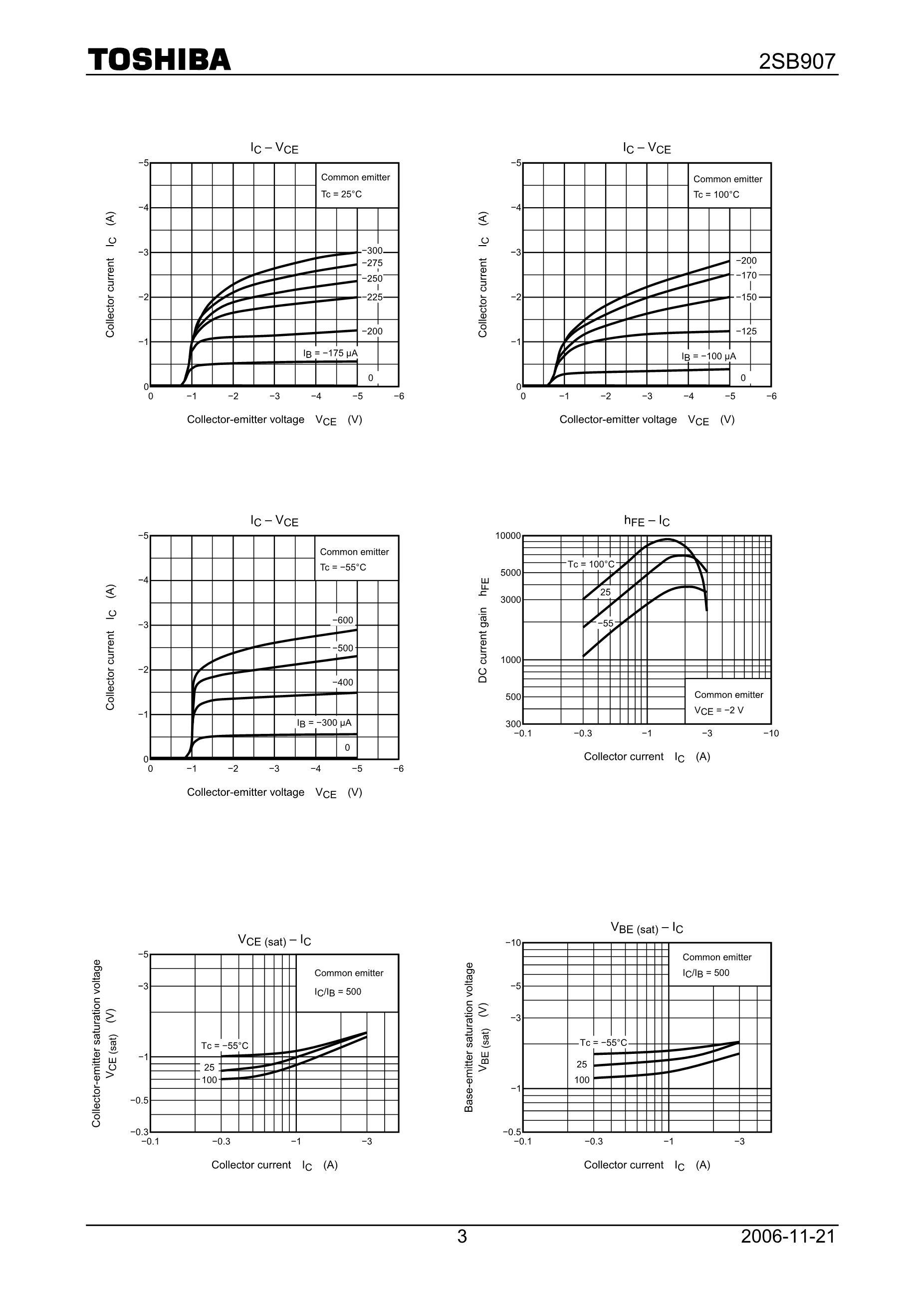 2SB902-S's pdf picture 3