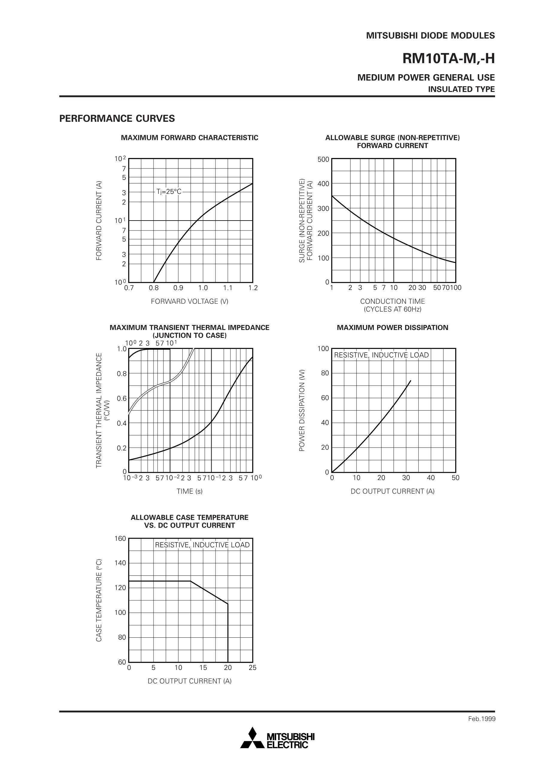 RM10TA-H RM15TA-H's pdf picture 3