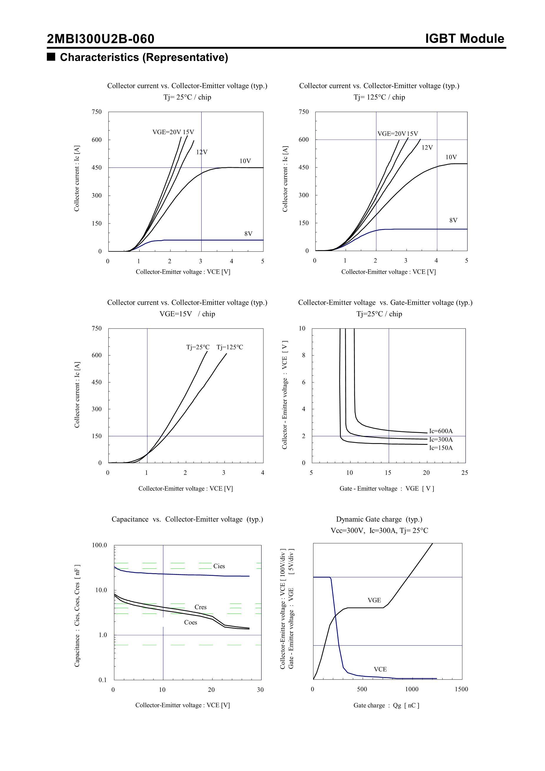 2MBI300U2B-060's pdf picture 2
