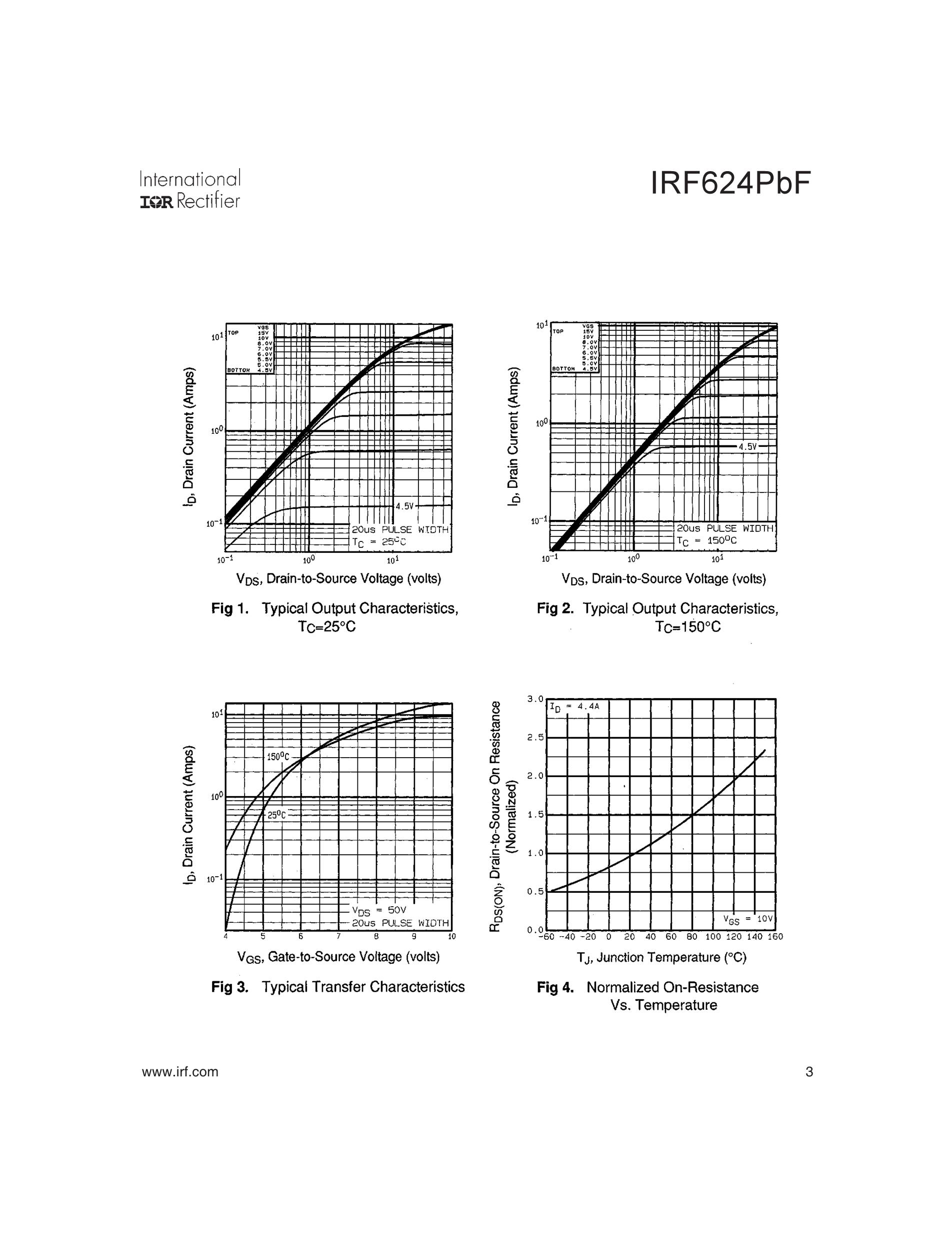 IRF636's pdf picture 3
