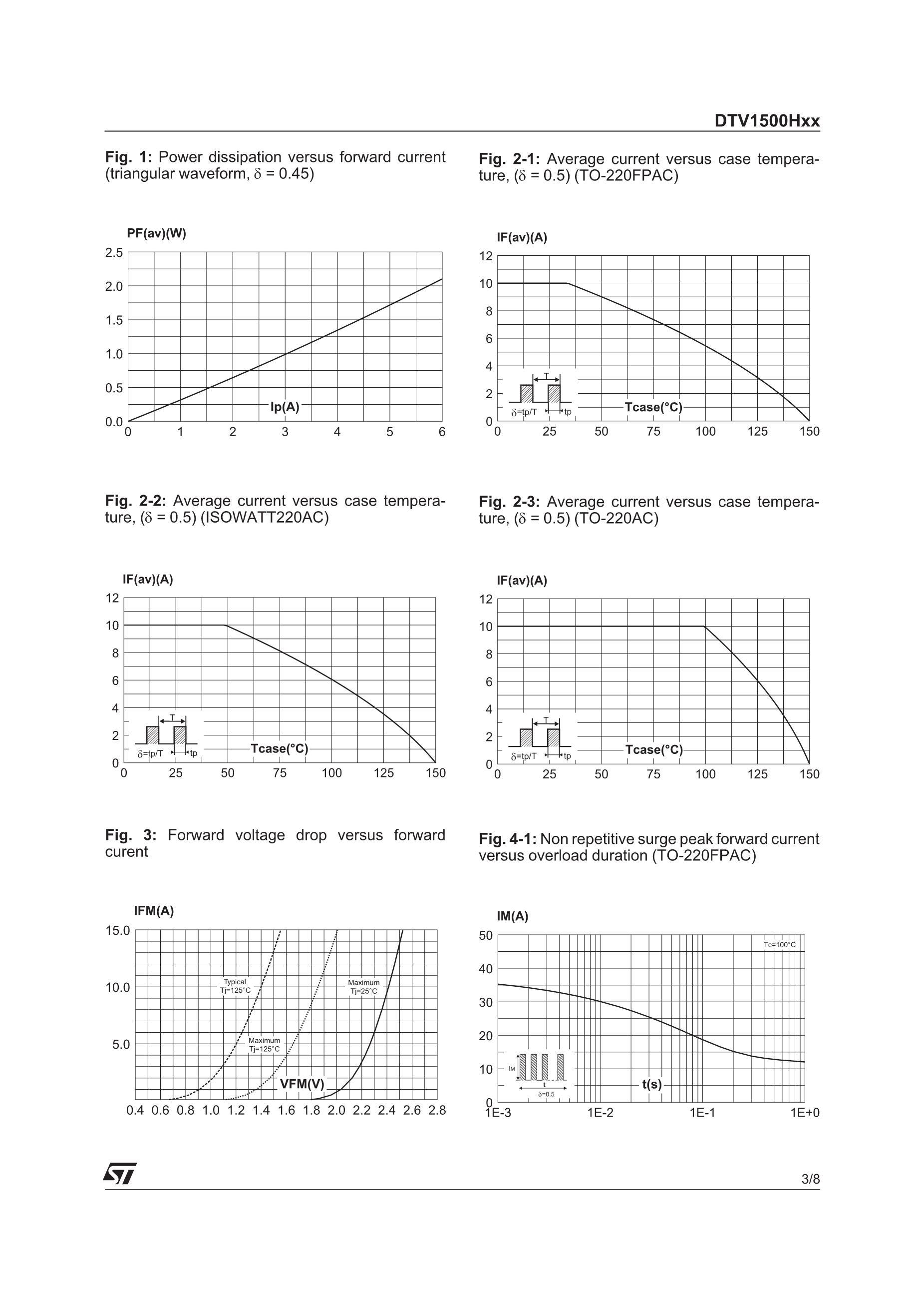 150060GS75000's pdf picture 3