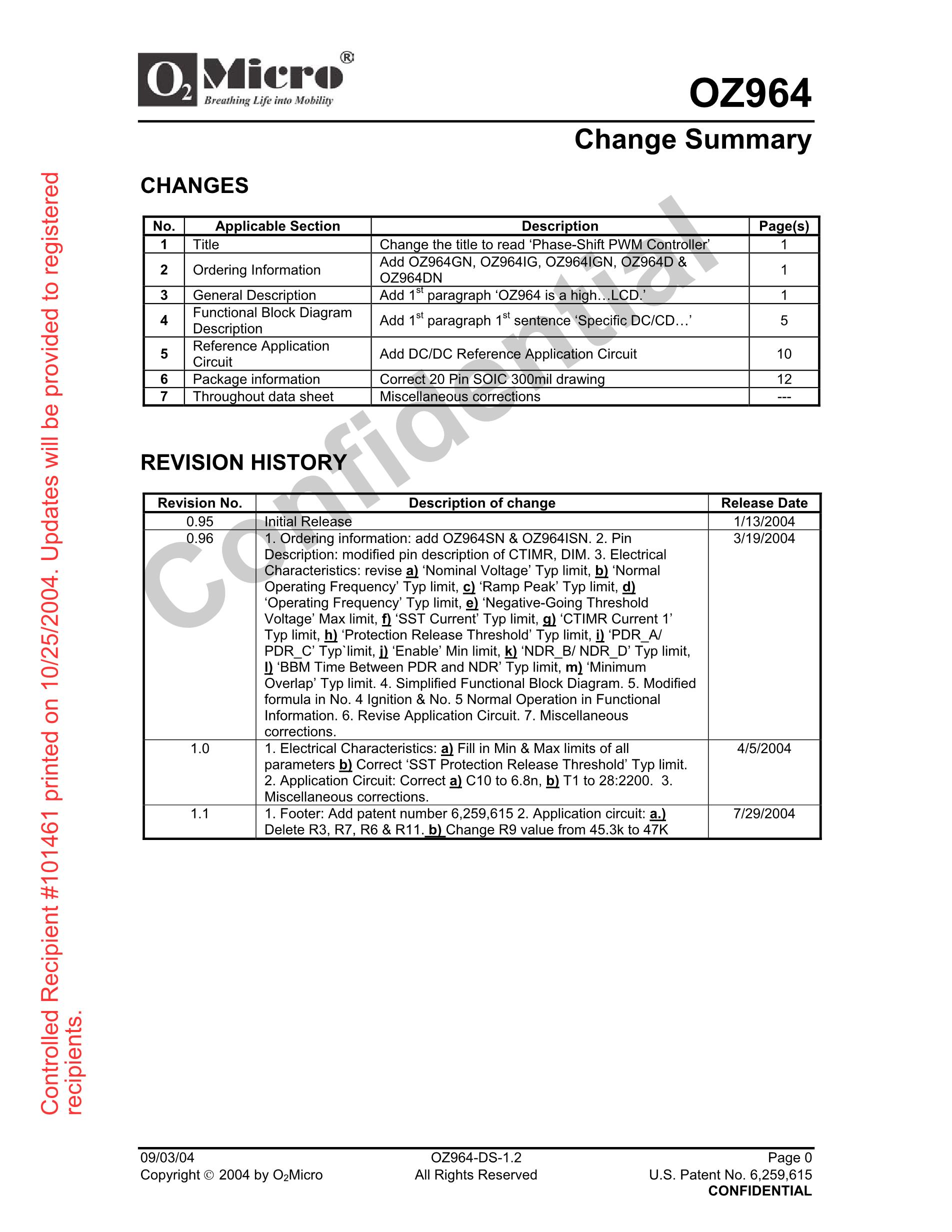 OZ961SN's pdf picture 1