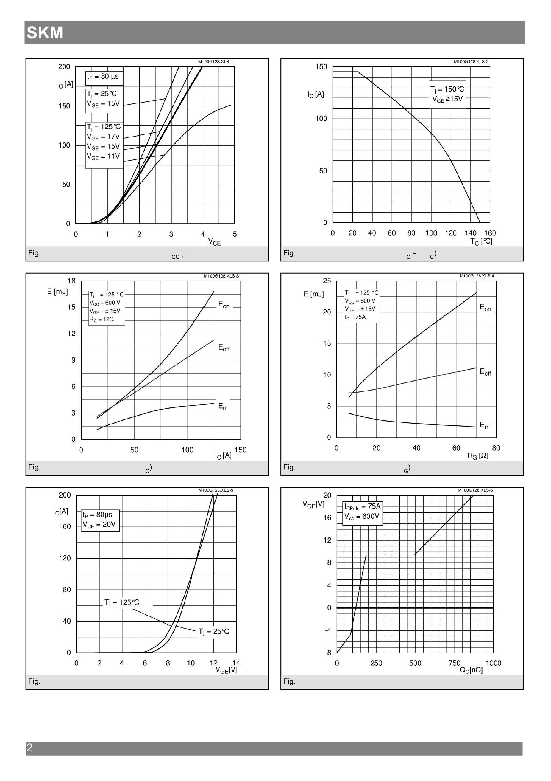 SKM100GB128DN's pdf picture 2