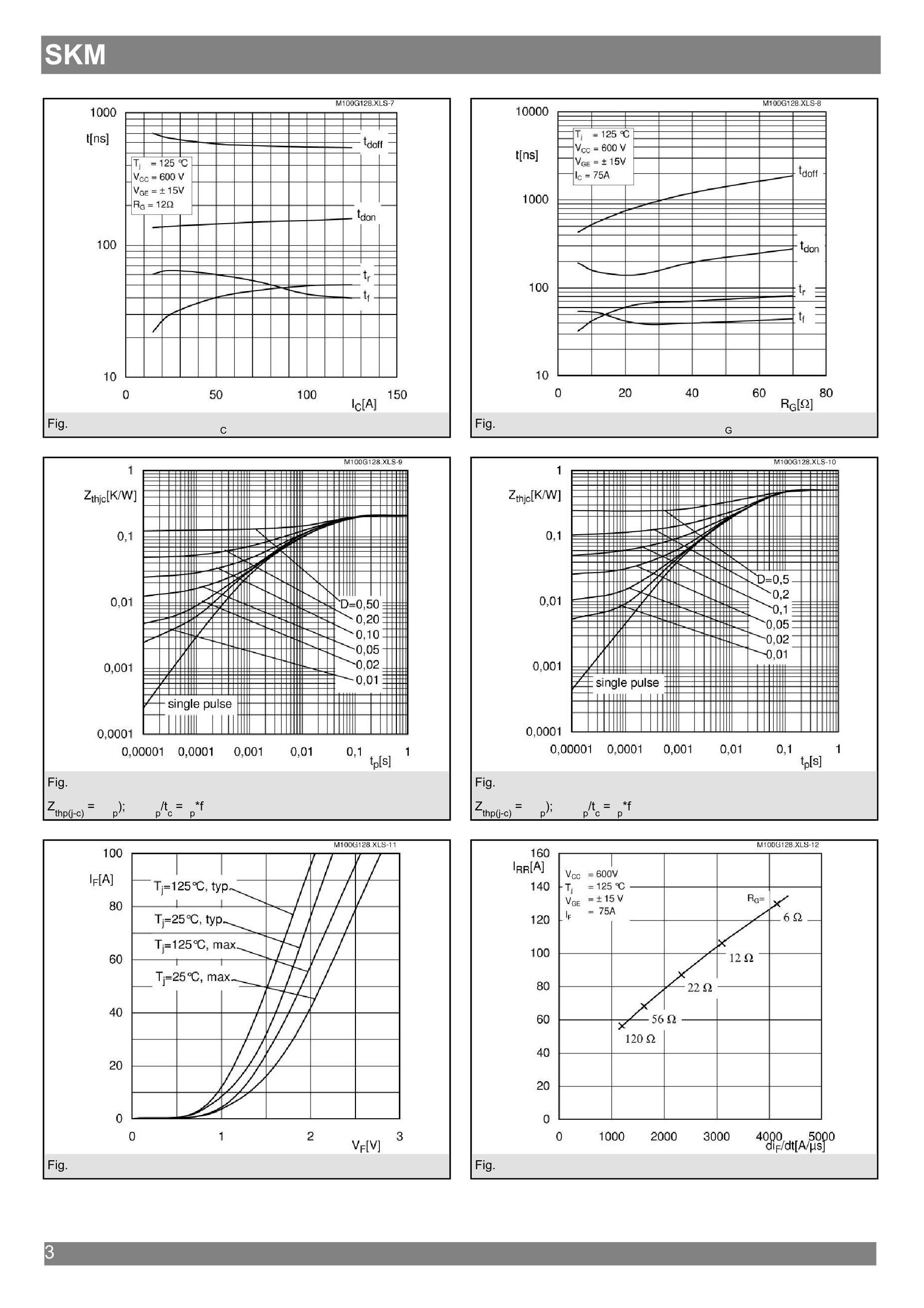SKM100GB128DN's pdf picture 3