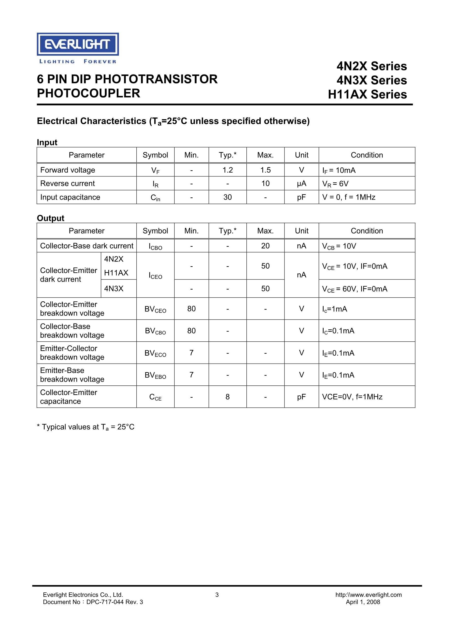 H11A817DW's pdf picture 3