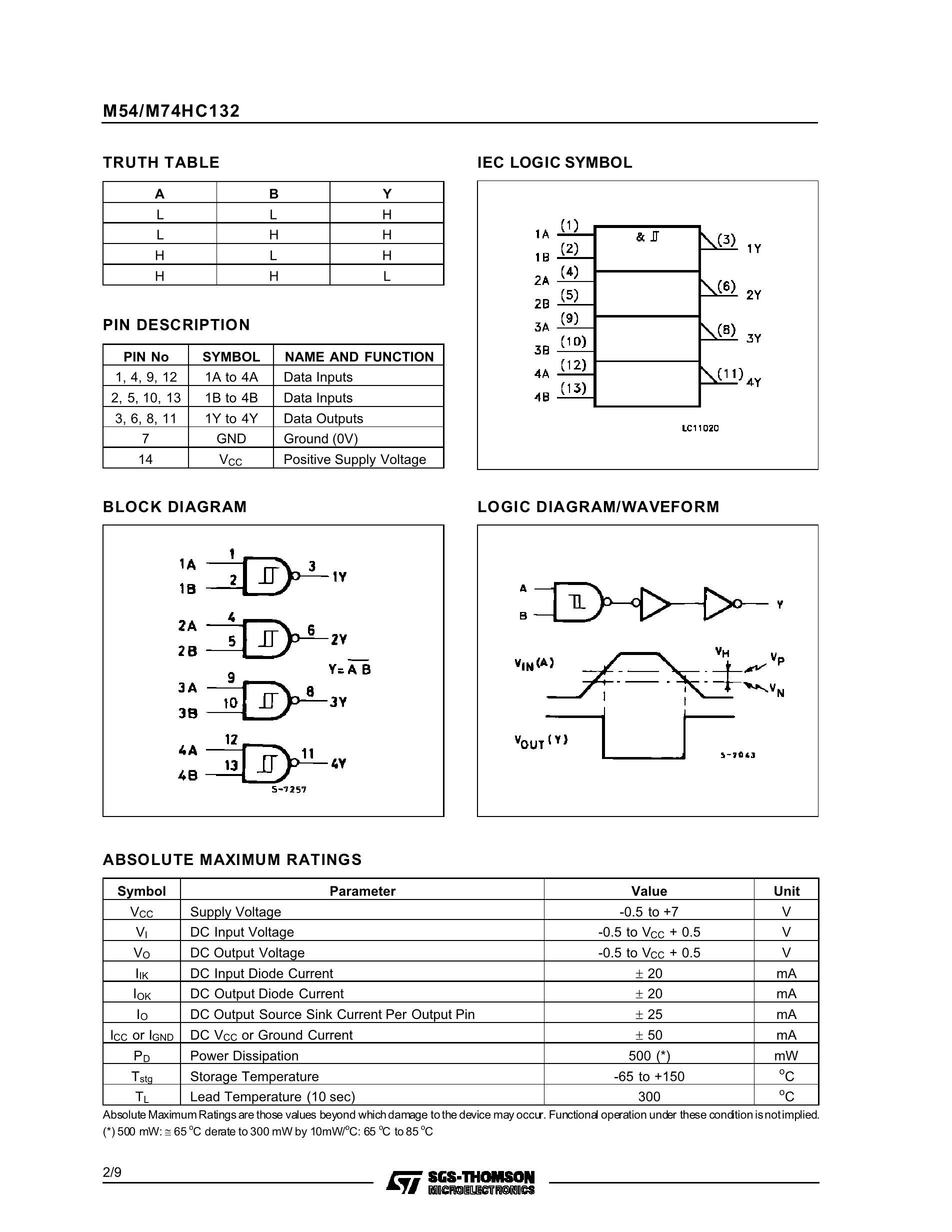 M74HC280B1R's pdf picture 2