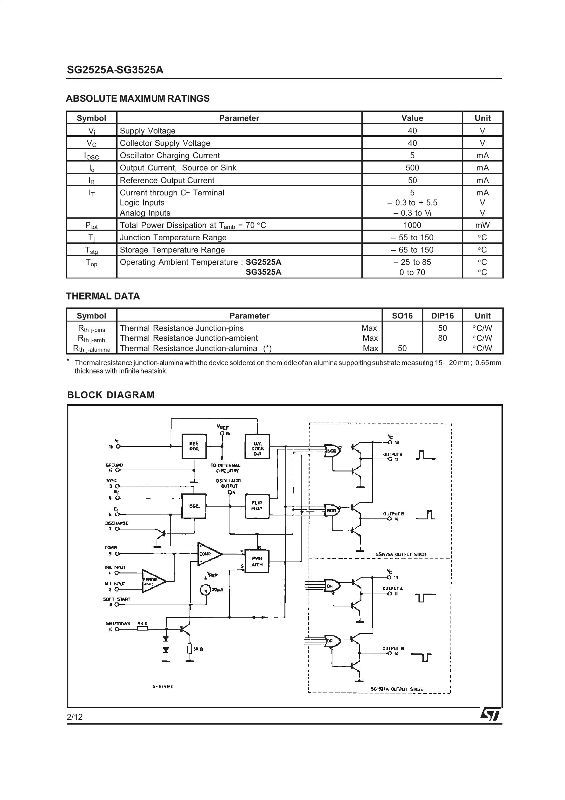 SG25AA120's pdf picture 2