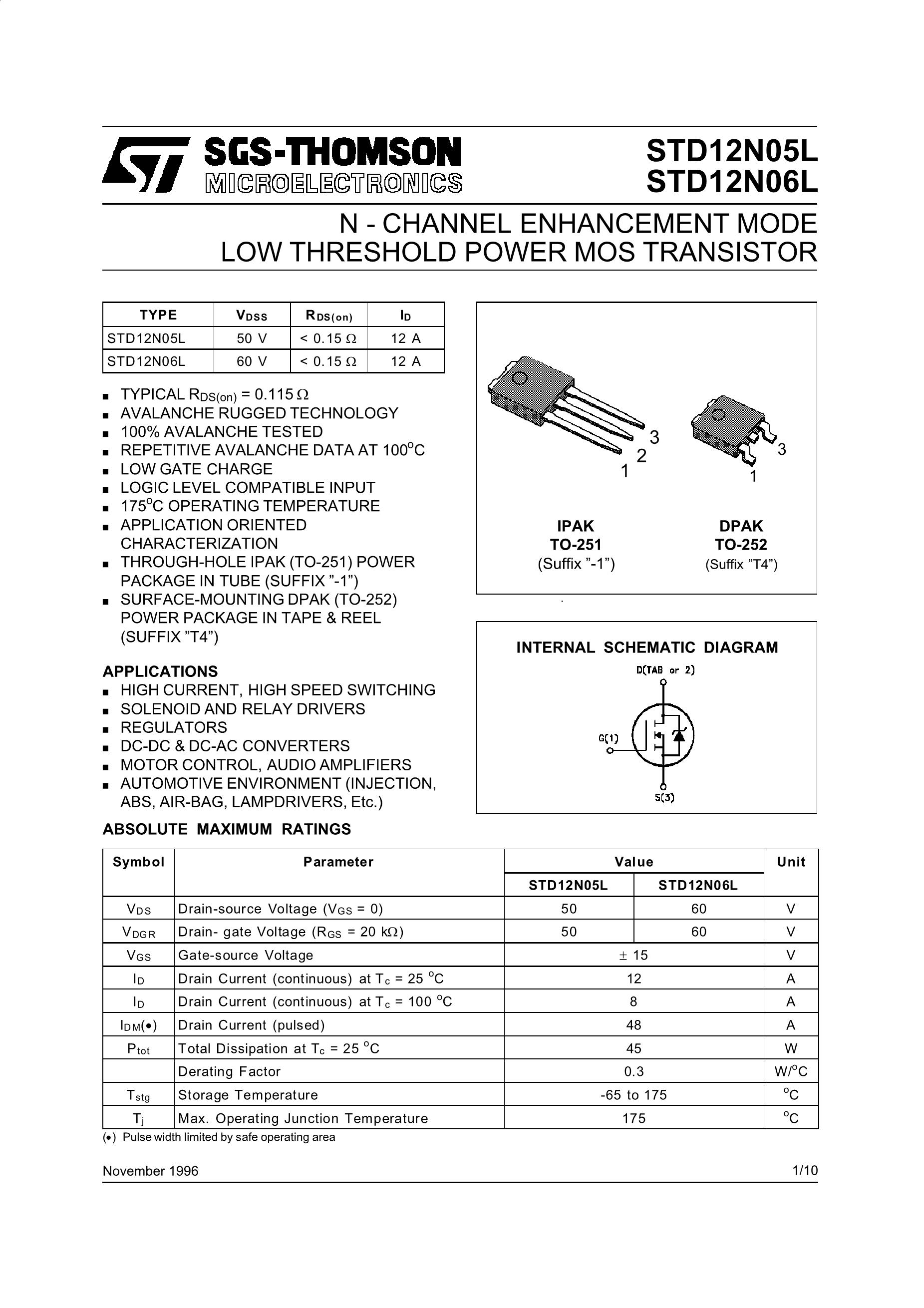 STD1NK60-1's pdf picture 1