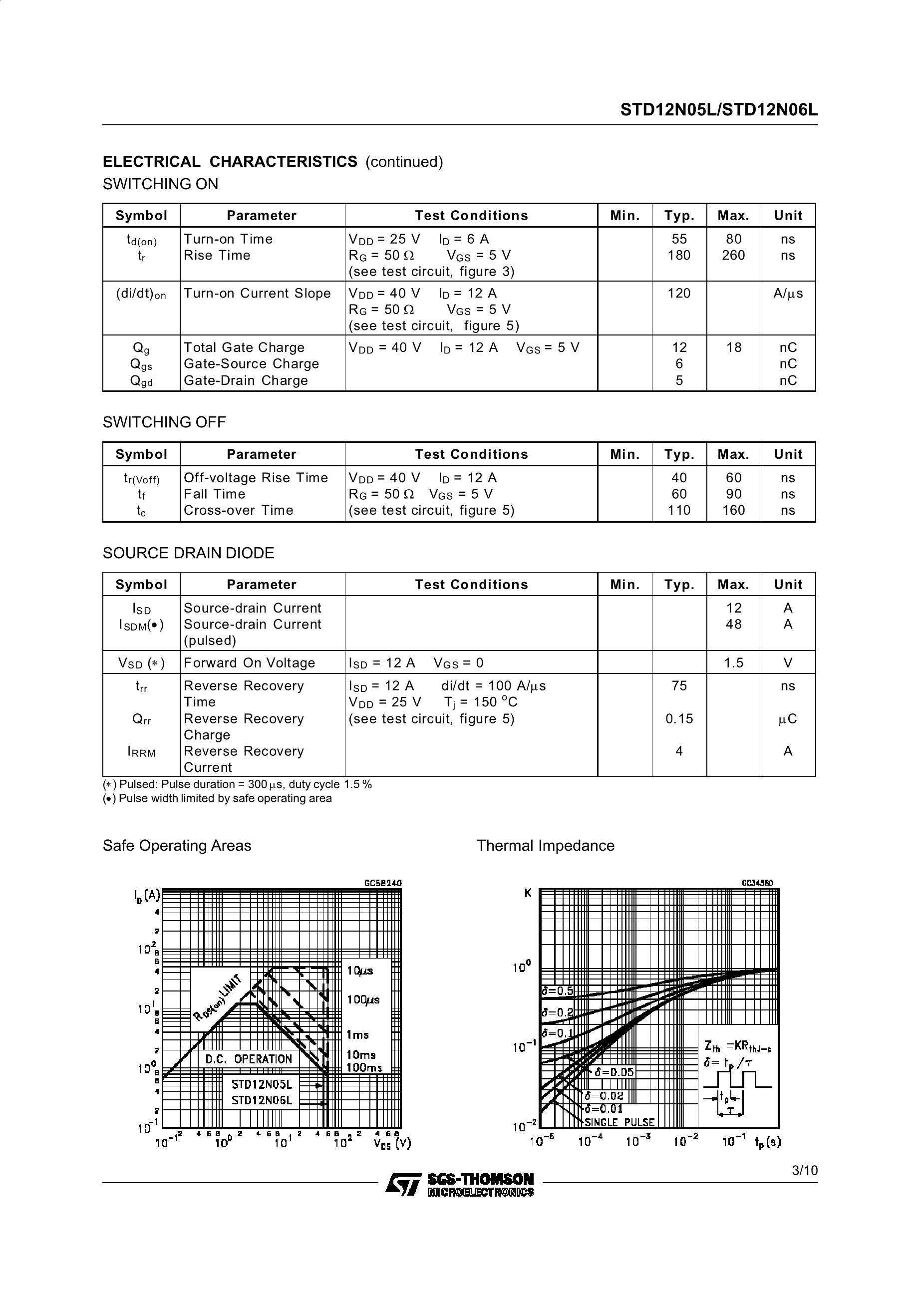 STD1NK60-1's pdf picture 3