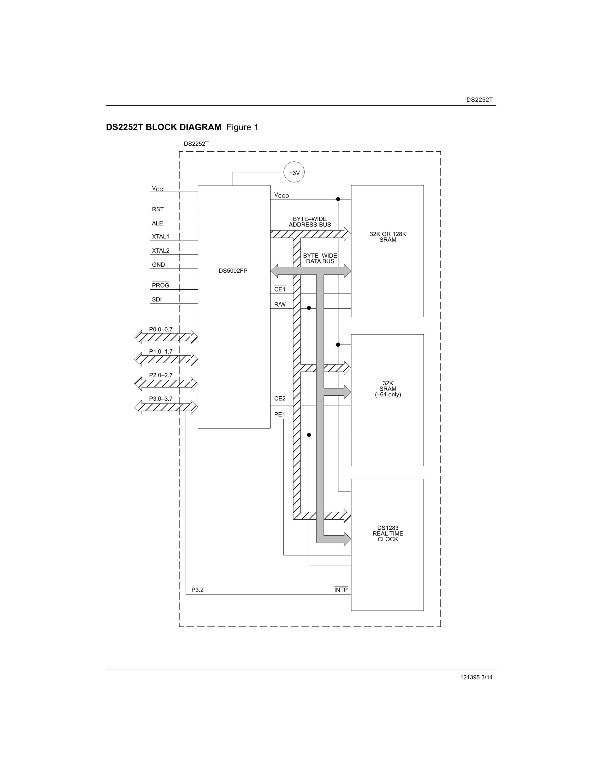 DS2223's pdf picture 3