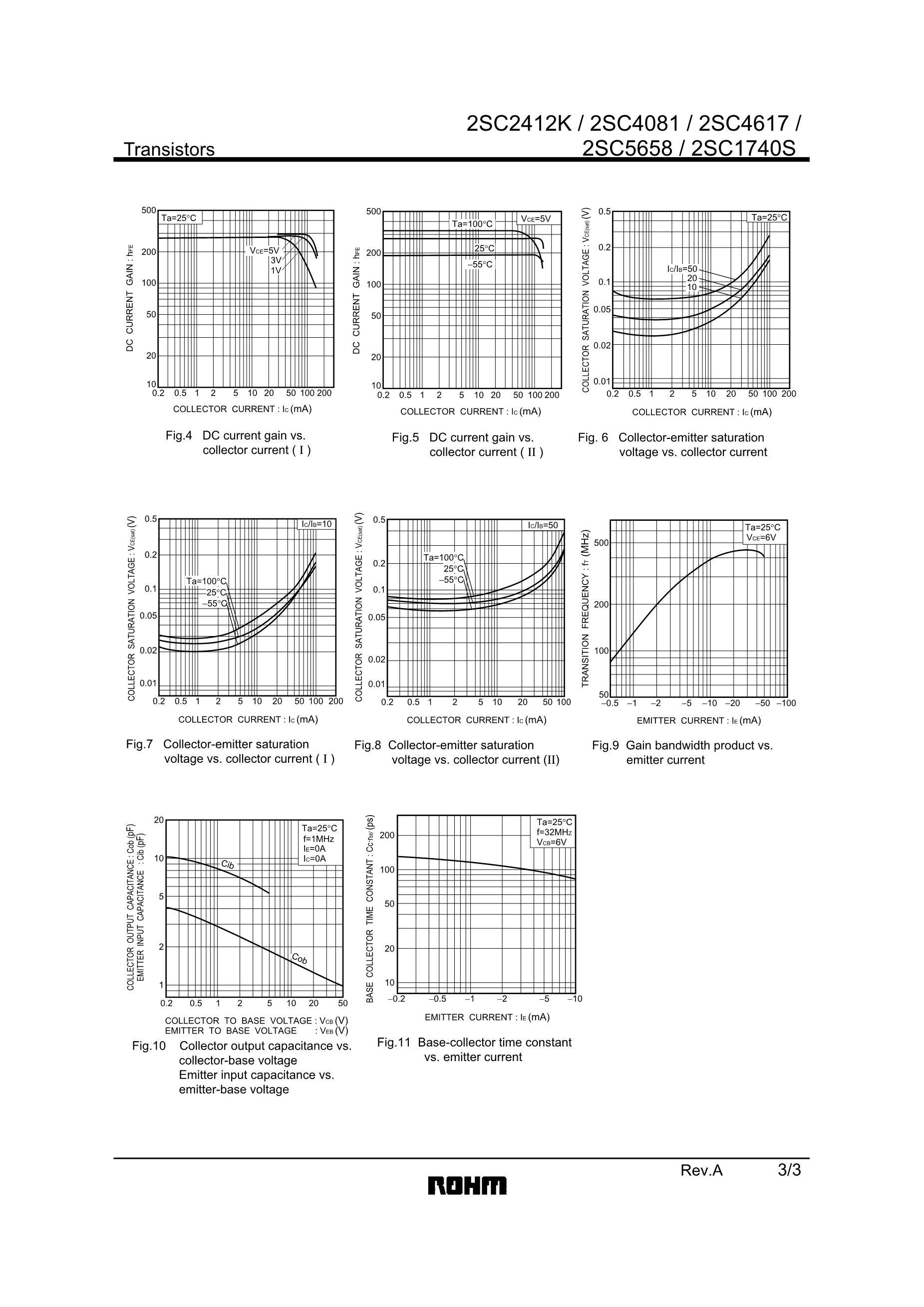 2SC4178's pdf picture 3