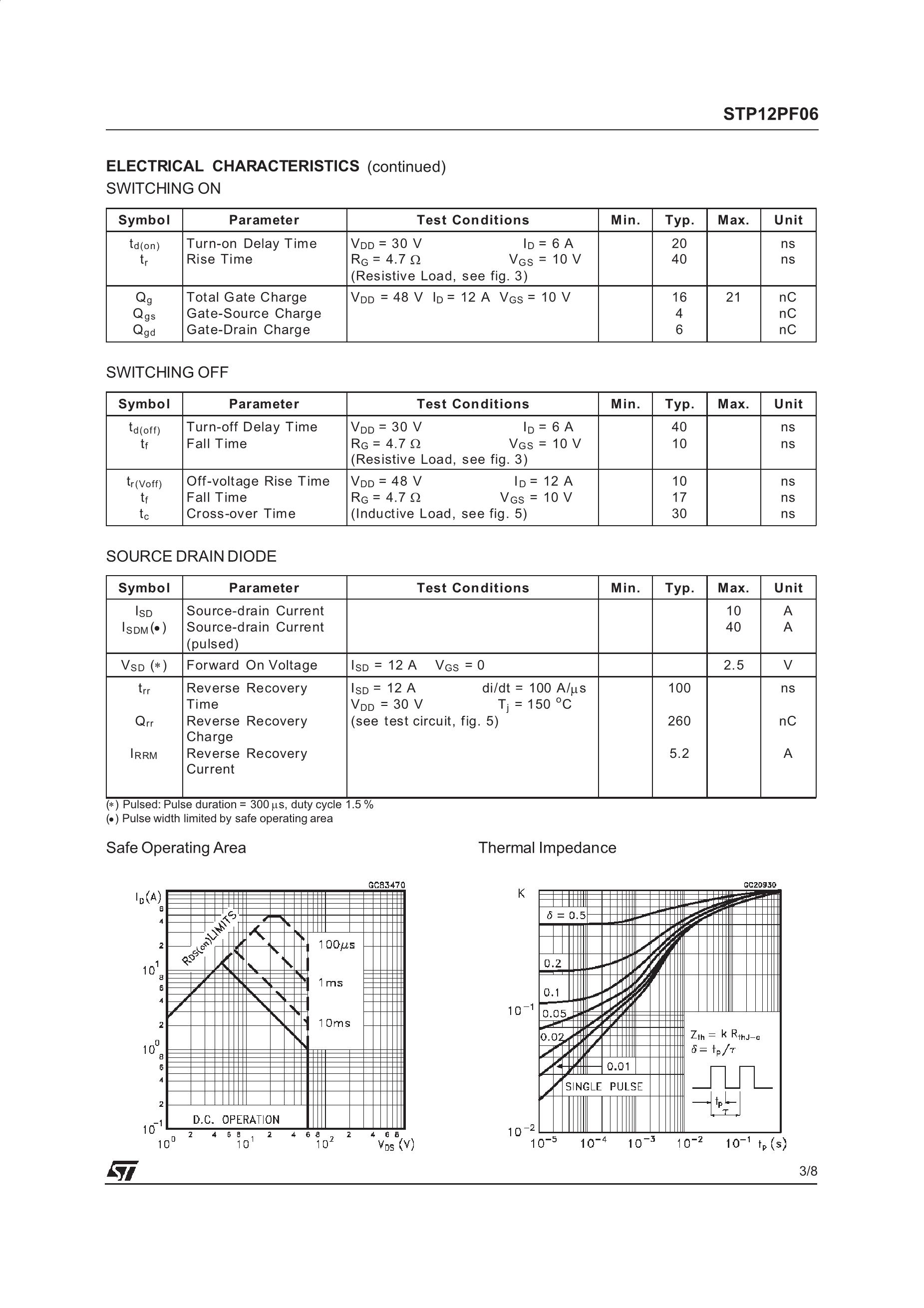 STP15NM60ND's pdf picture 3