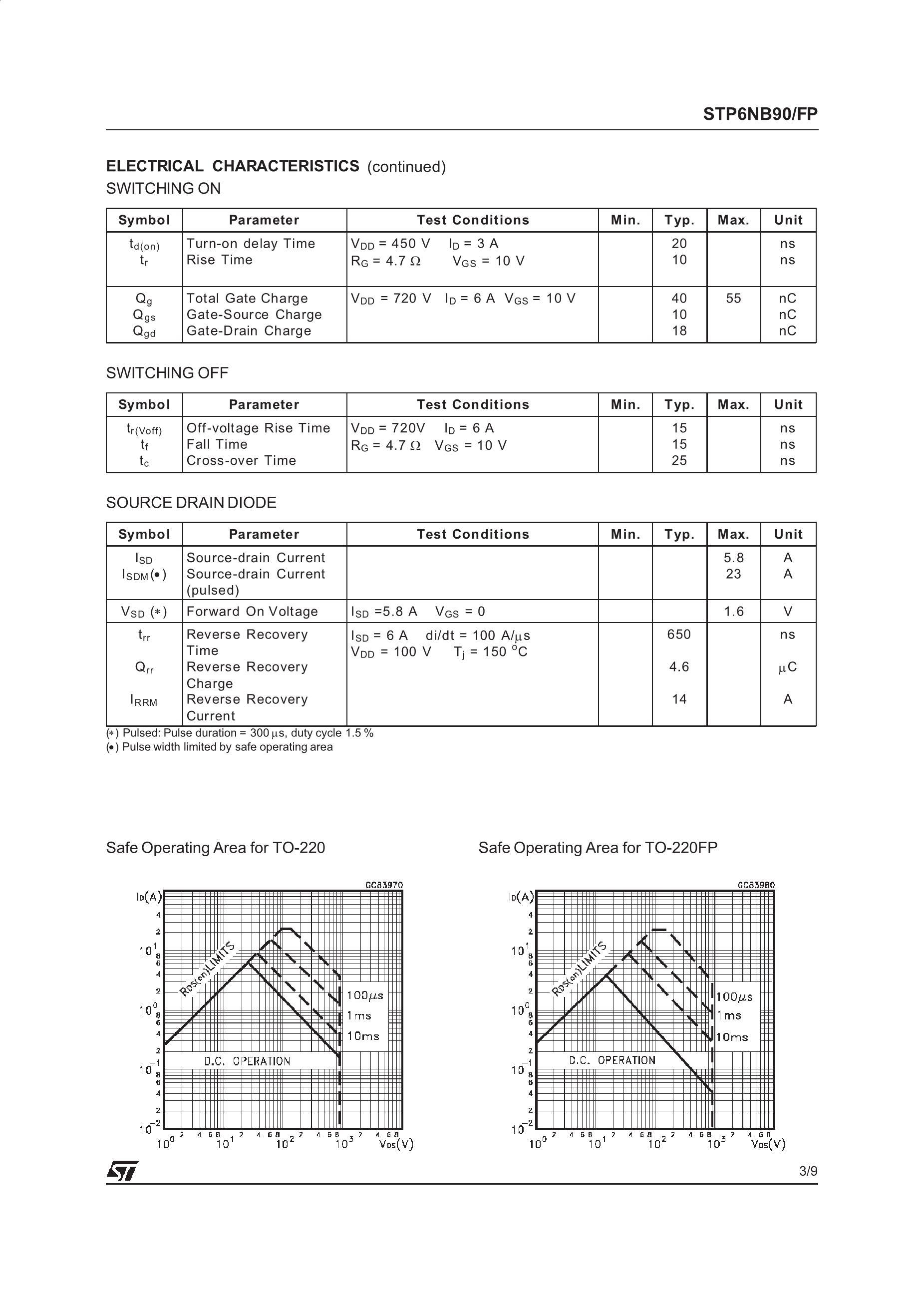 STP6NK90ZFP's pdf picture 3