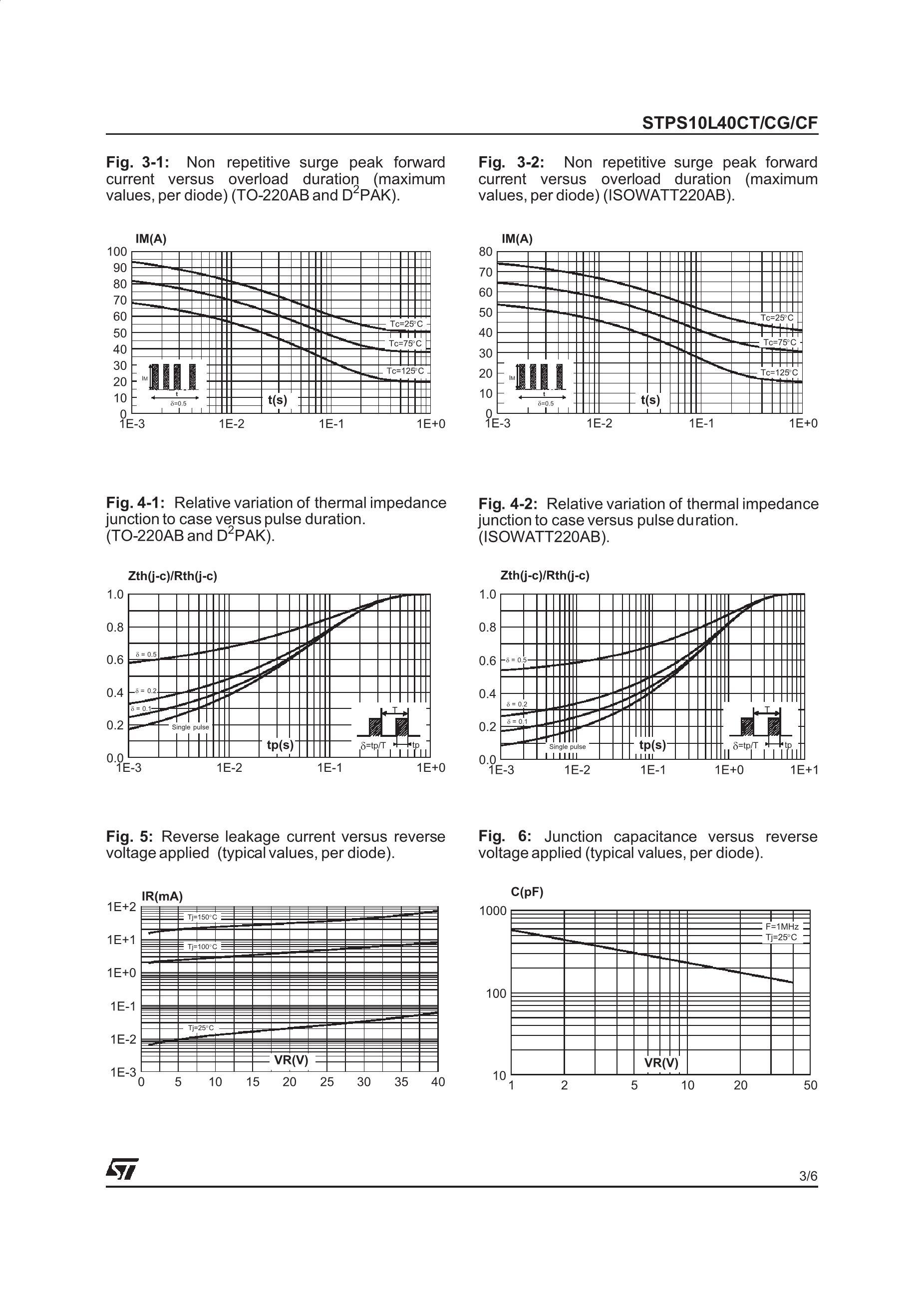 STPS80L10TV's pdf picture 3