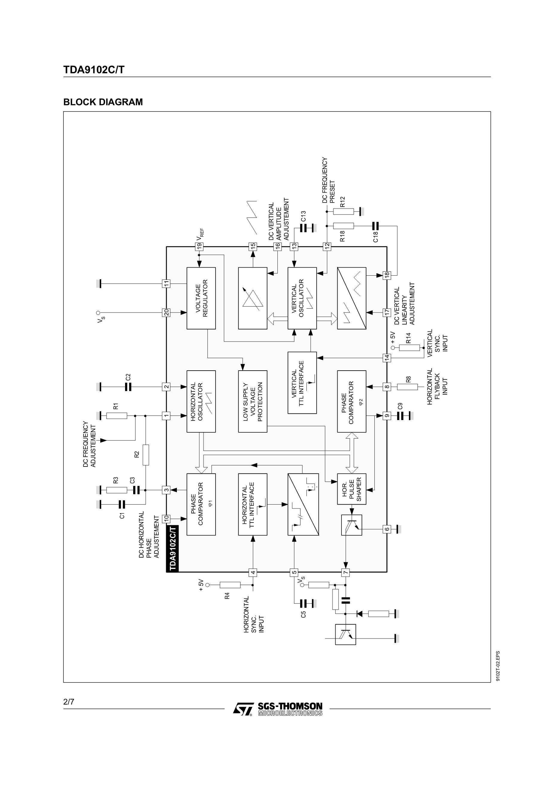 TDA9885T/V3,112's pdf picture 2