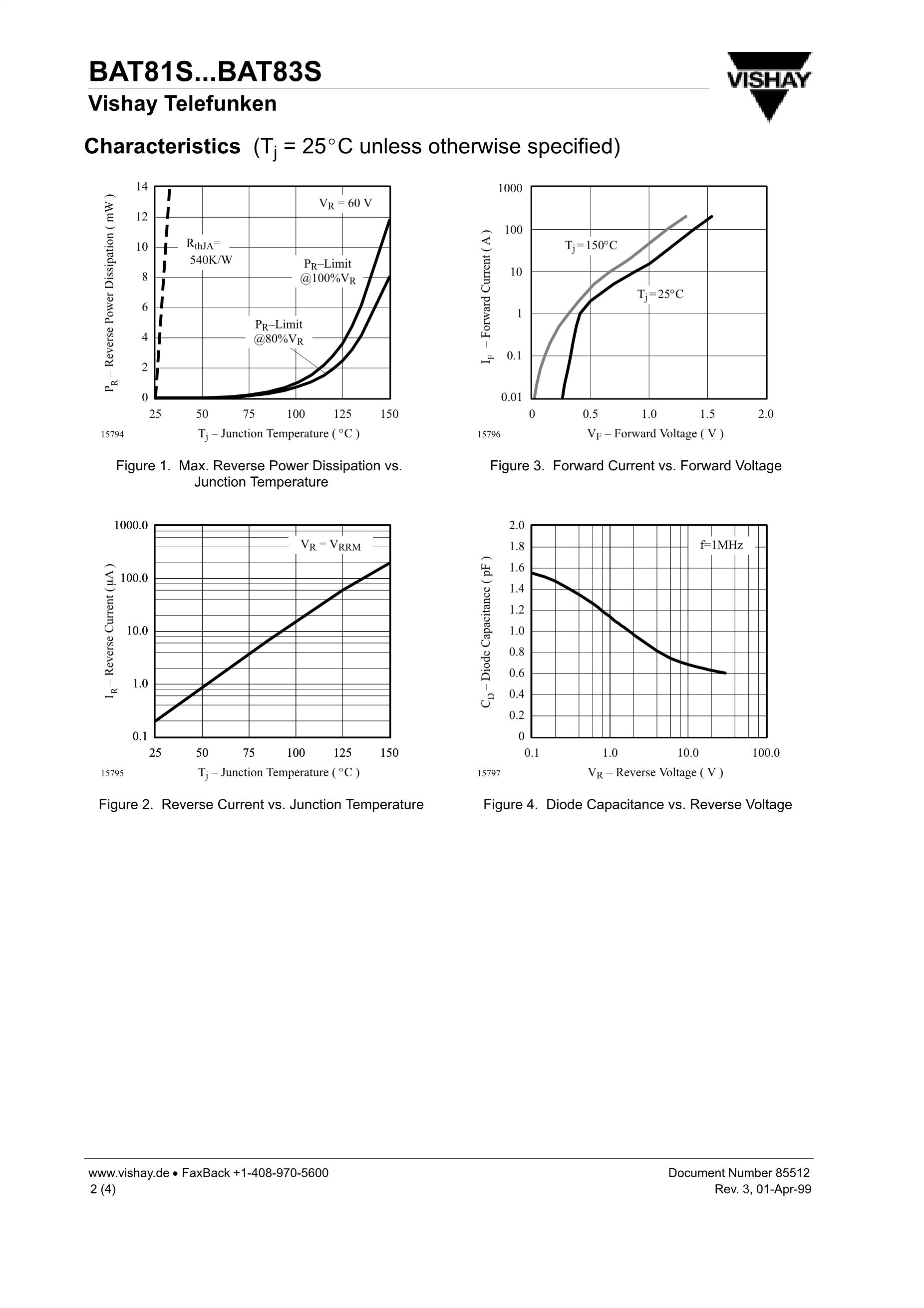 S-816A50AMC-BAZ-T2's pdf picture 2