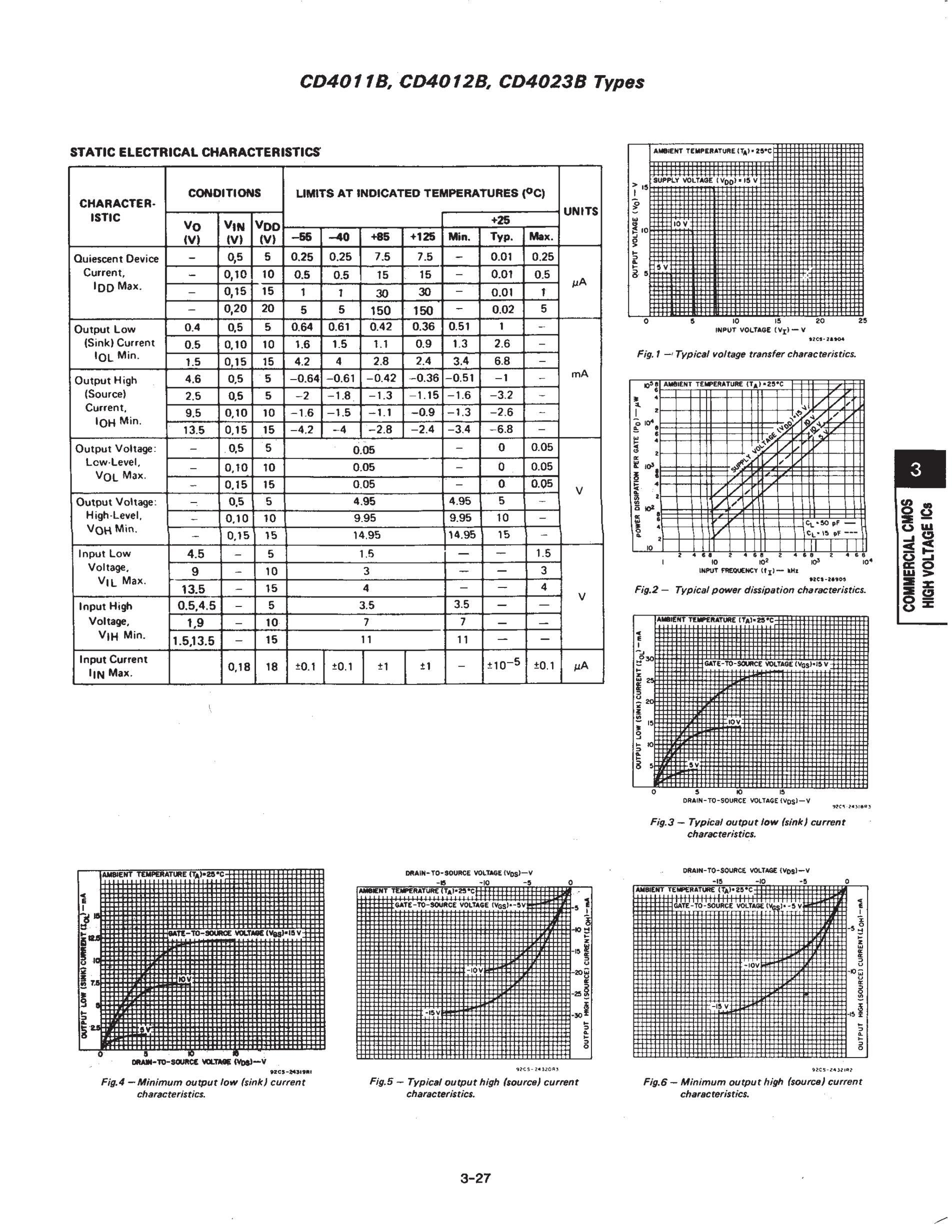 CD4012B's pdf picture 2