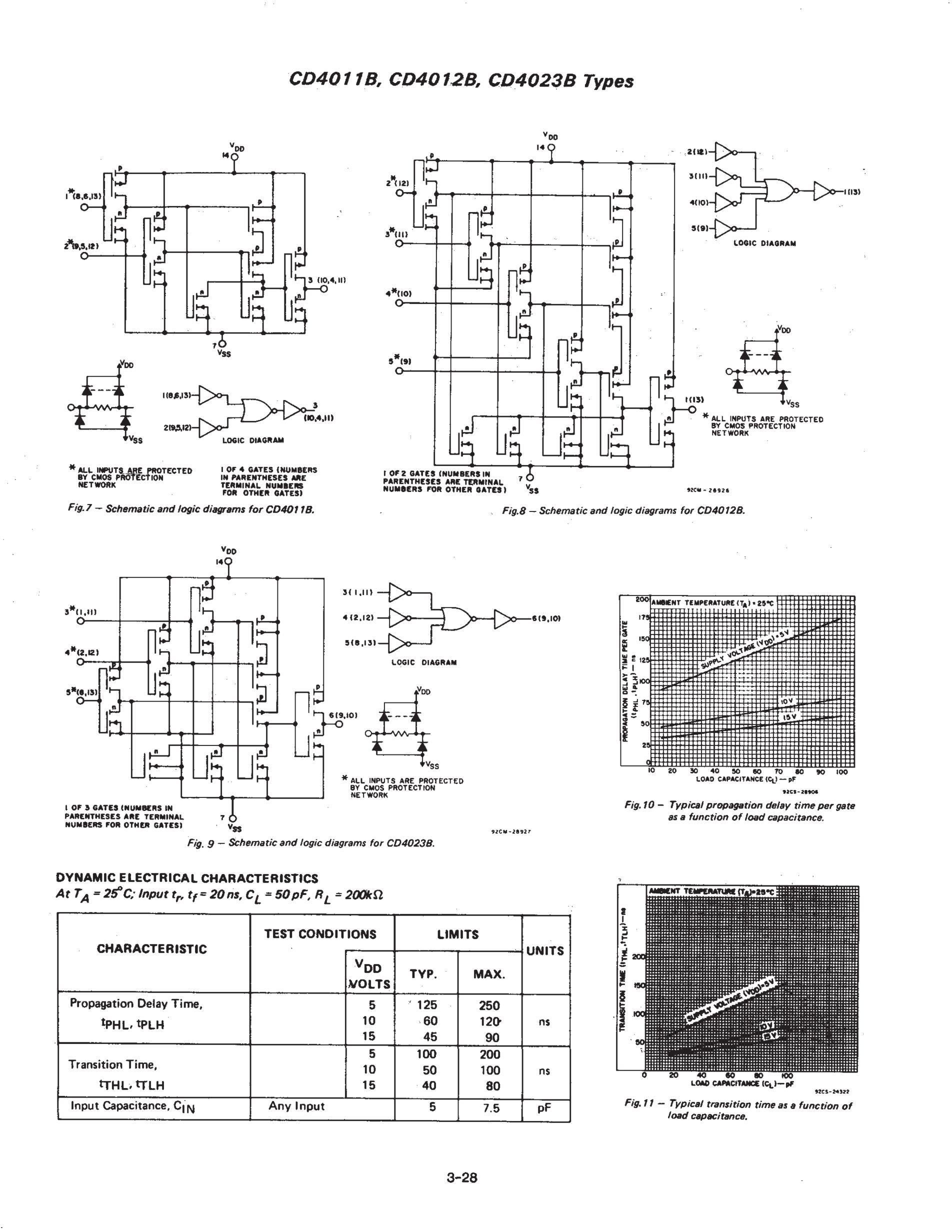 CD4012B's pdf picture 3