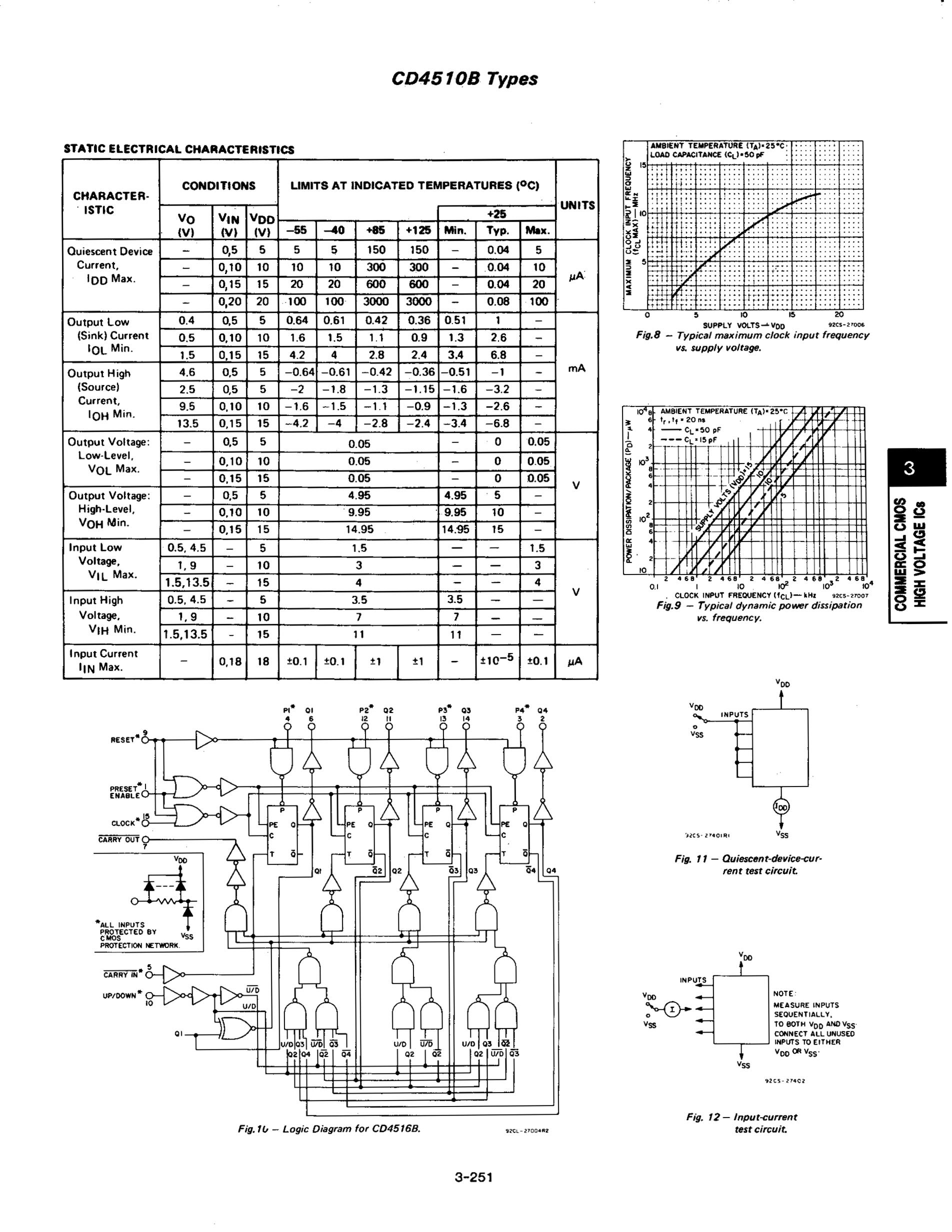 4516-600Y's pdf picture 3
