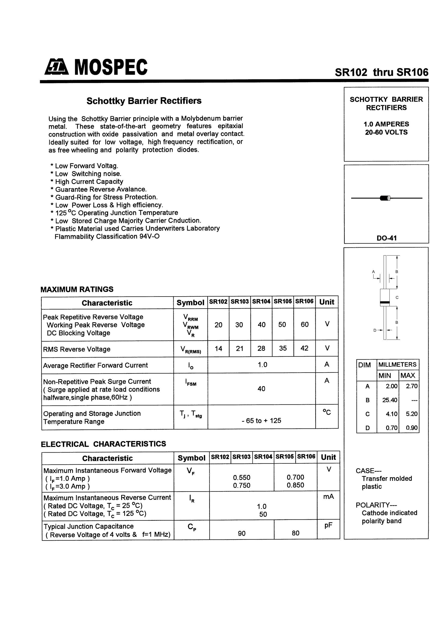 SR100/130/150/170/25's pdf picture 1